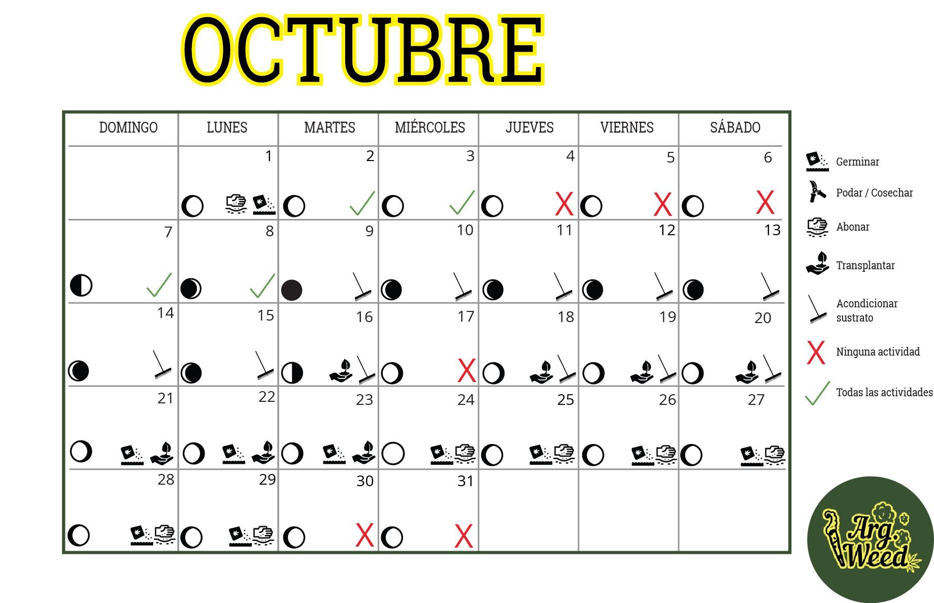 Observar Calendario 2019 Argentina Para Imprimir Gratis Calendario