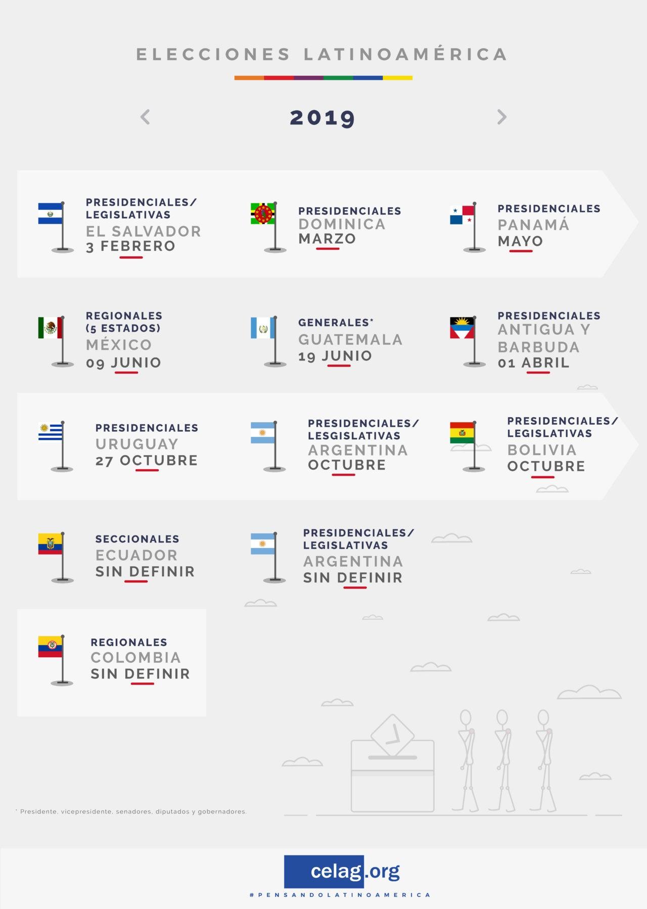 Calendario Electoral 2018 2019 — CELAG