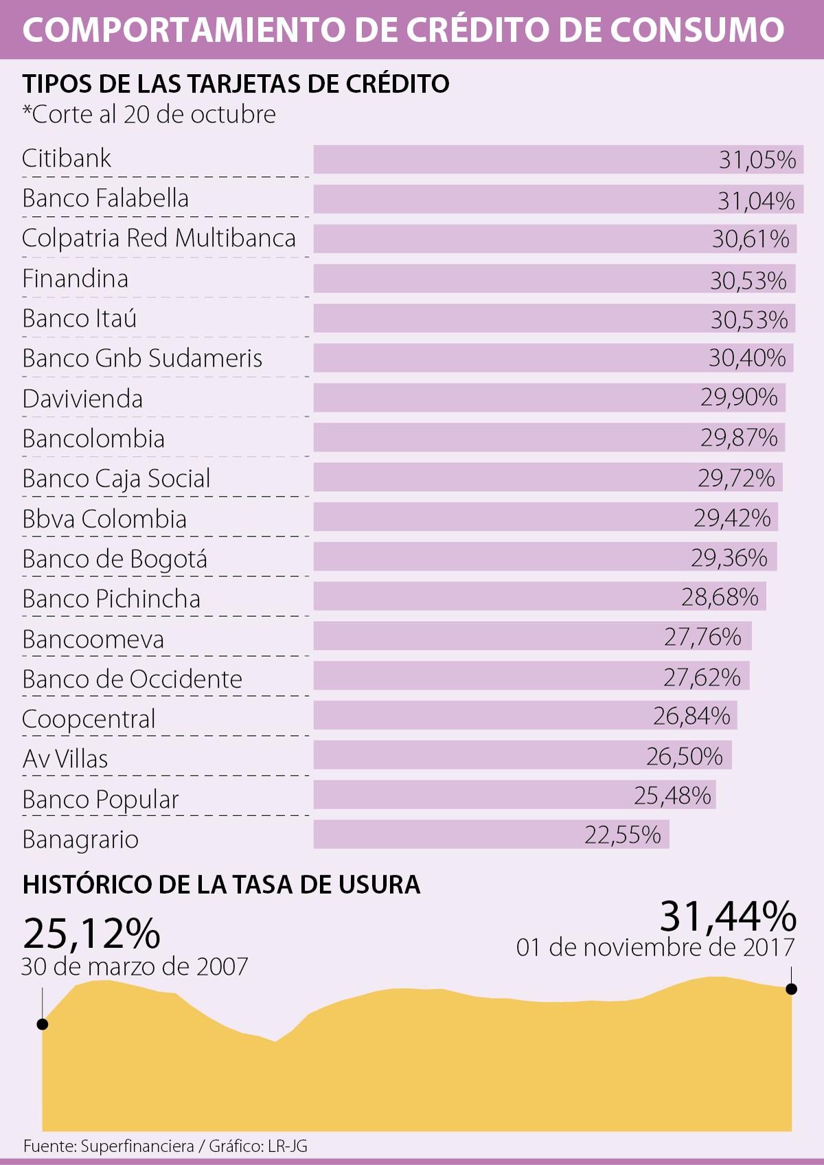 Finanzas TasaUsura pag25