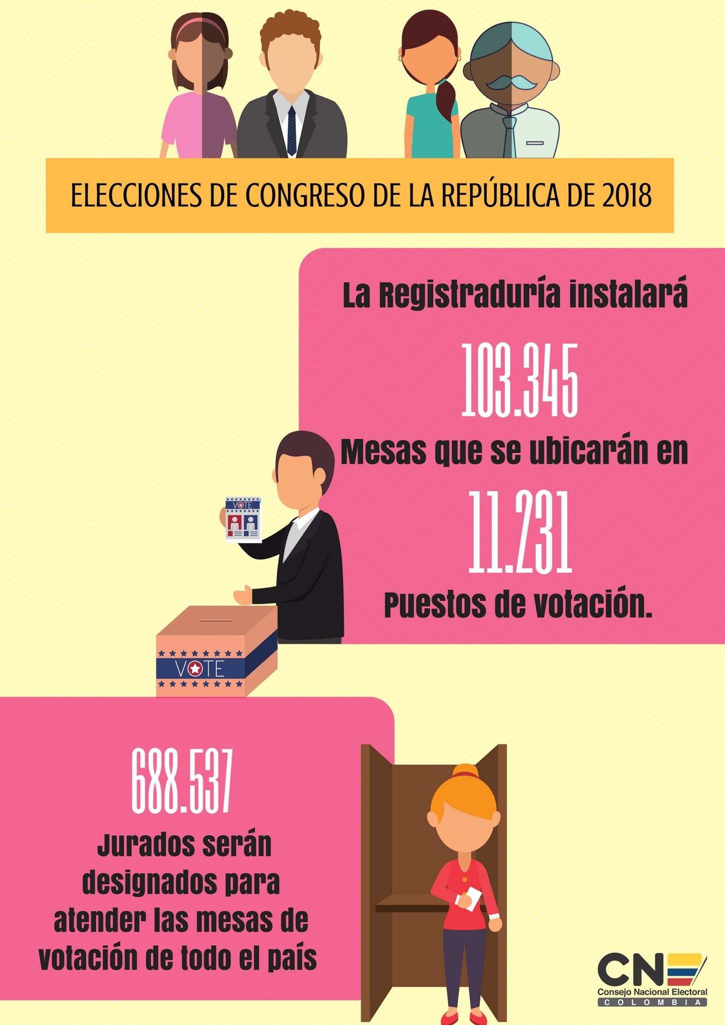 ELECCIONES 2018 UN PROMISO CON COLOMBIA