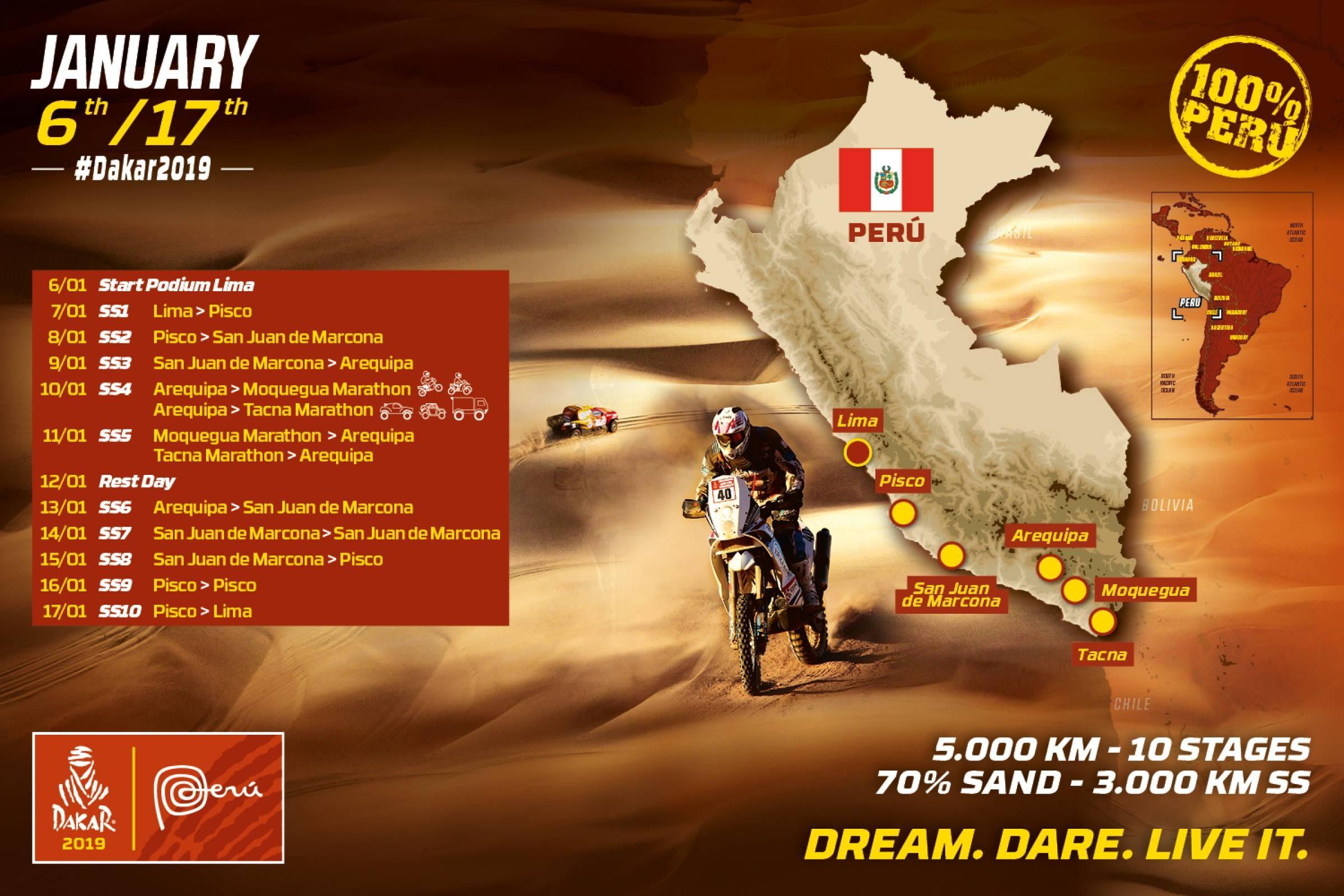 Calendario Huggies 2019 Mejores Y Más Novedosos Accueil Site Officiel Du Rallye Raid Dakar Ex Paris Dakar