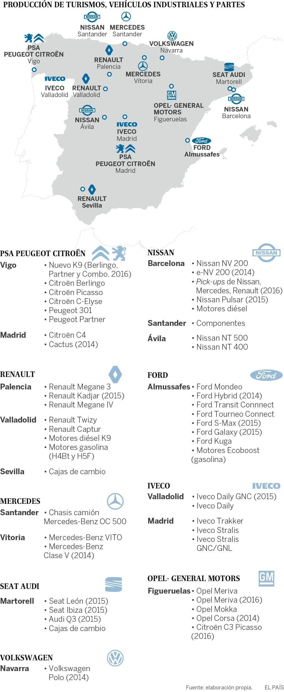 Calendario Laboral 2019 Festivos Y Puentes En Euskadi Más Recientes La Flexibilidad Laboral atrae Inversiones Al Sector Espa±ol Del