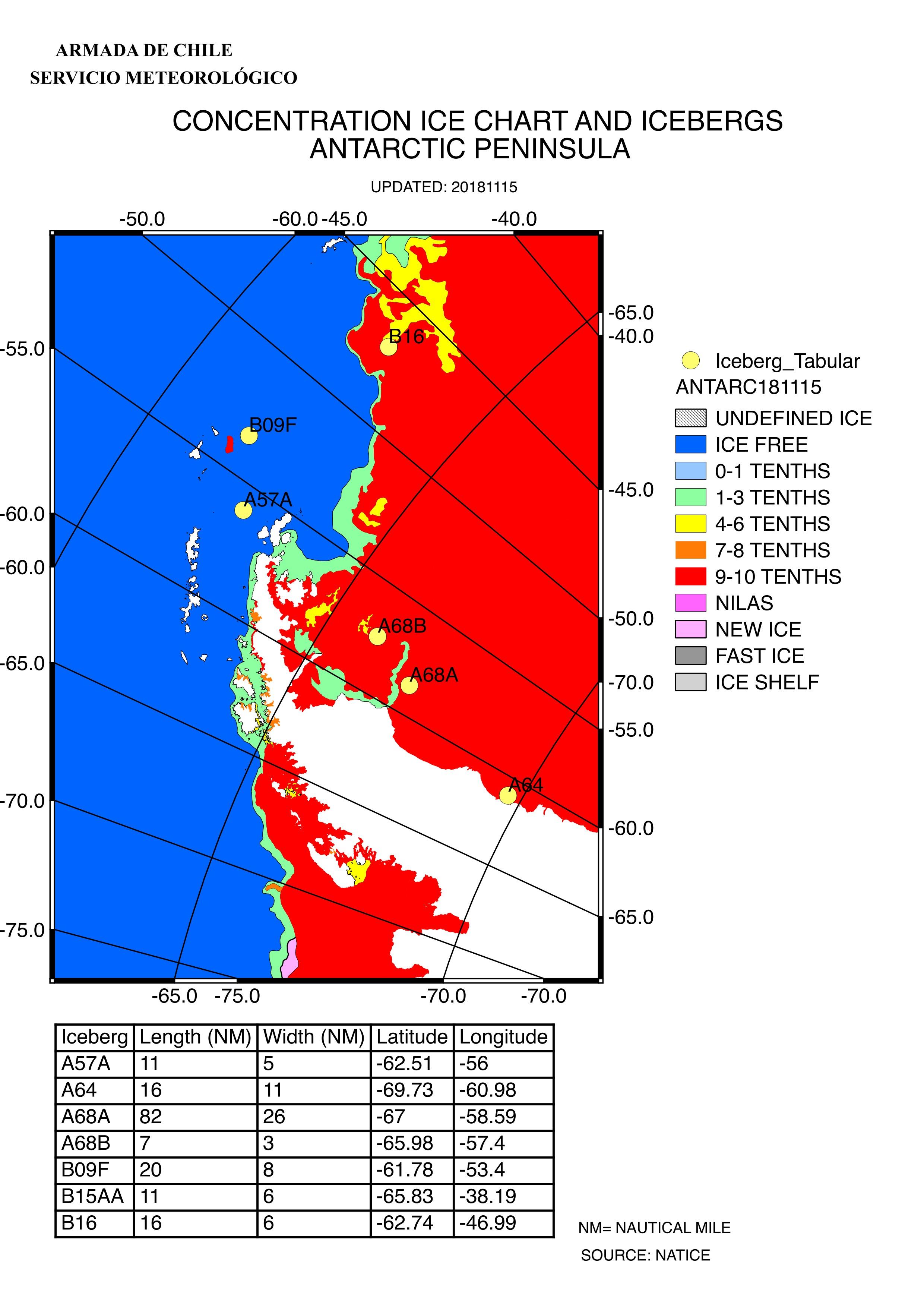 Giants icebergs monitoring