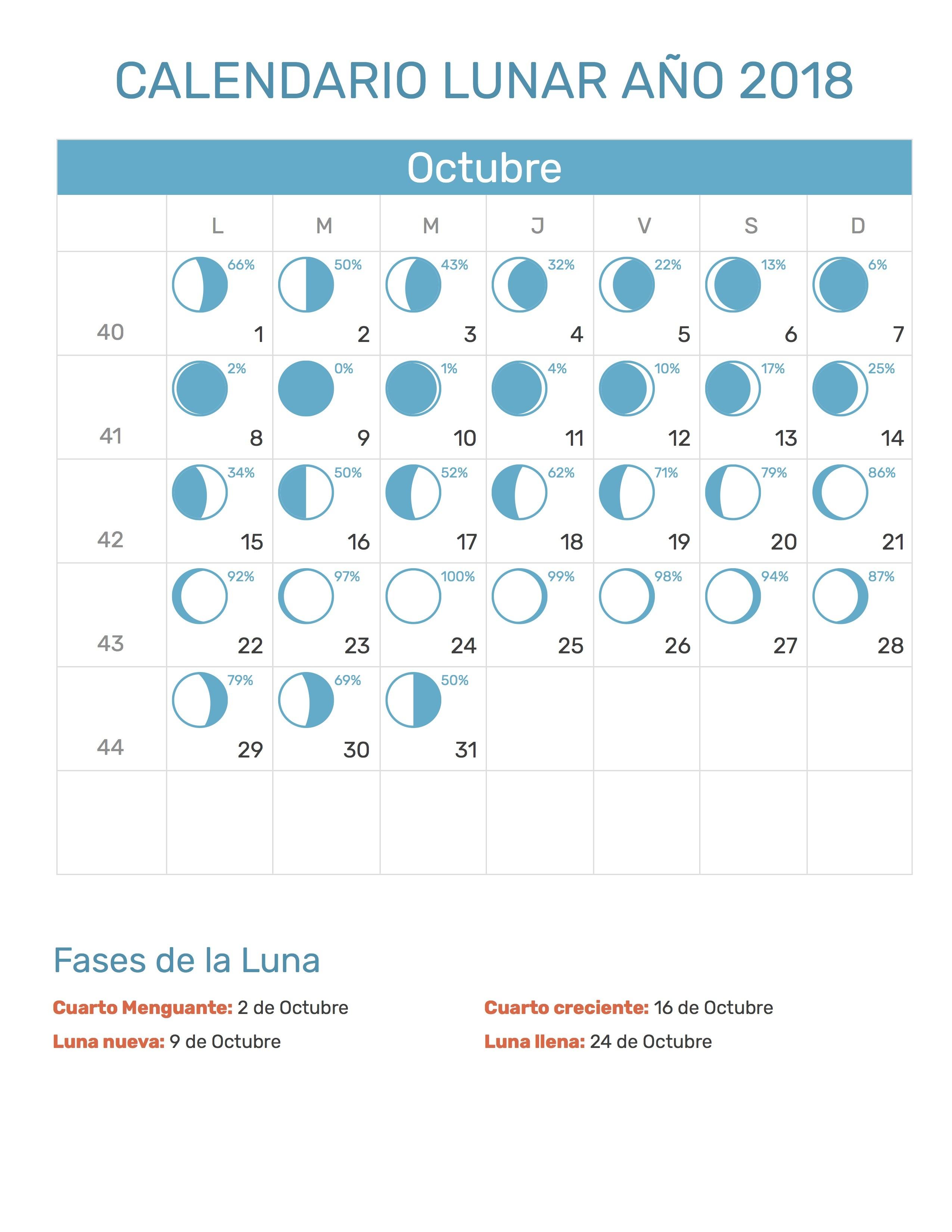 Calendario Octubre 2019 Mexico Para Imprimir Recientes Calendario Lunar Octubre 2018