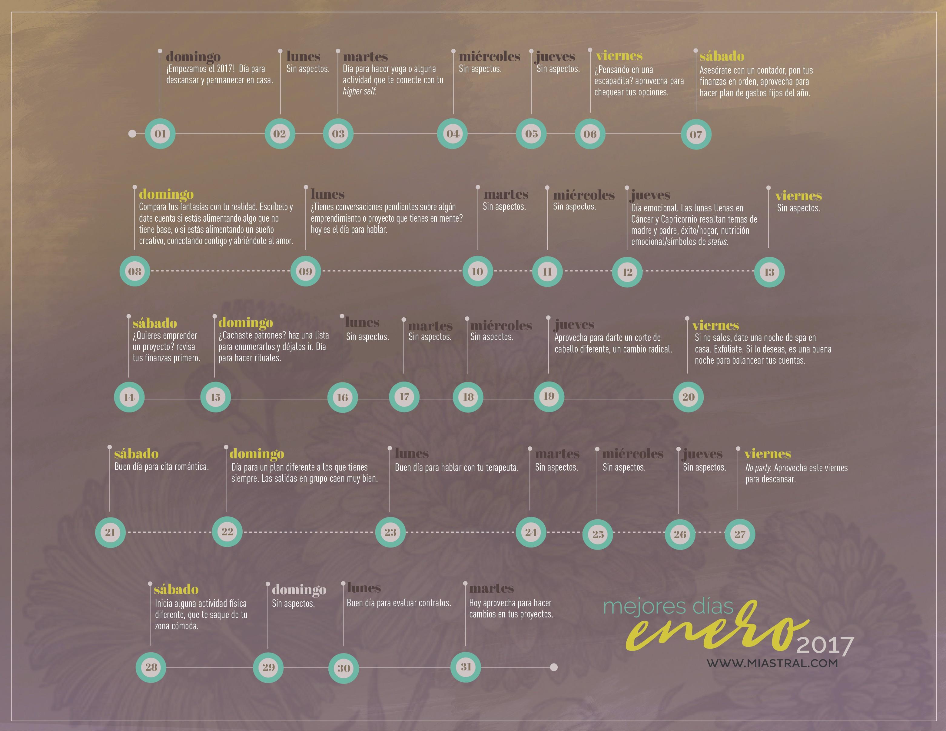 Imprimir Calendario 2019 Argentina Gratis Más Populares Lminas De Los Doce Meses Para Elaborar El Calendario Siguiendo Las