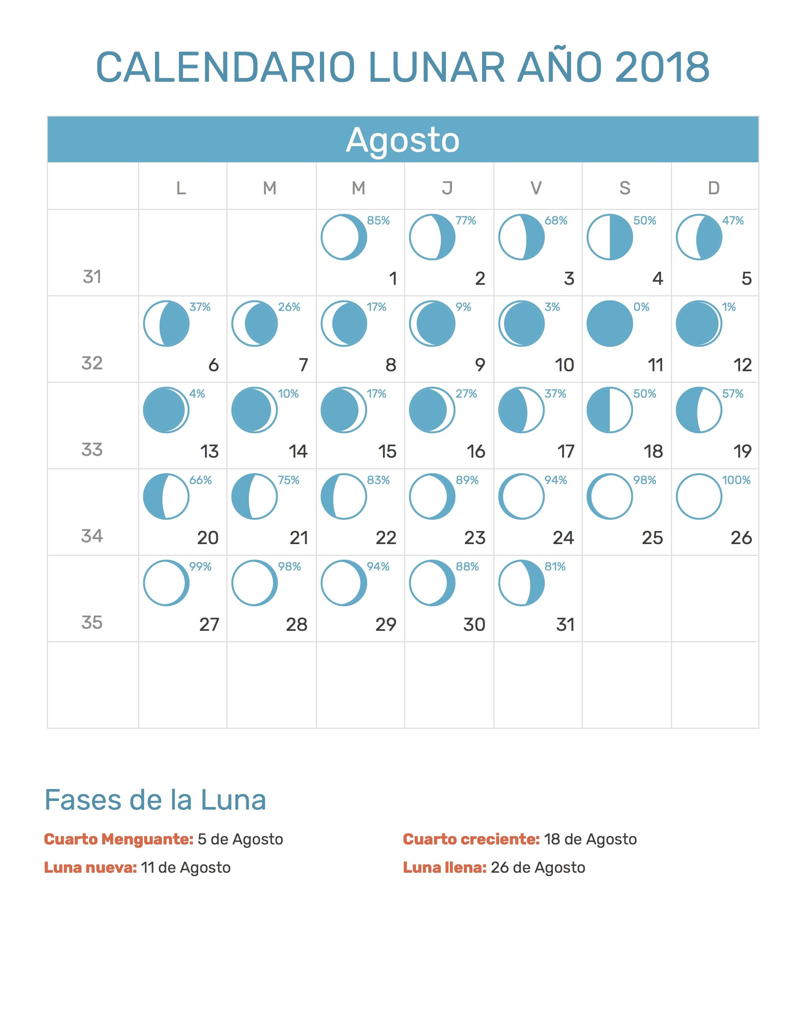 Imprimir Calendario De Agosto Recientes Calendario Lunar Agosto 2018 Of Imprimir Calendario De Agosto Recientes Calendario Agosto 2018 Calendario 2017 Pinterest