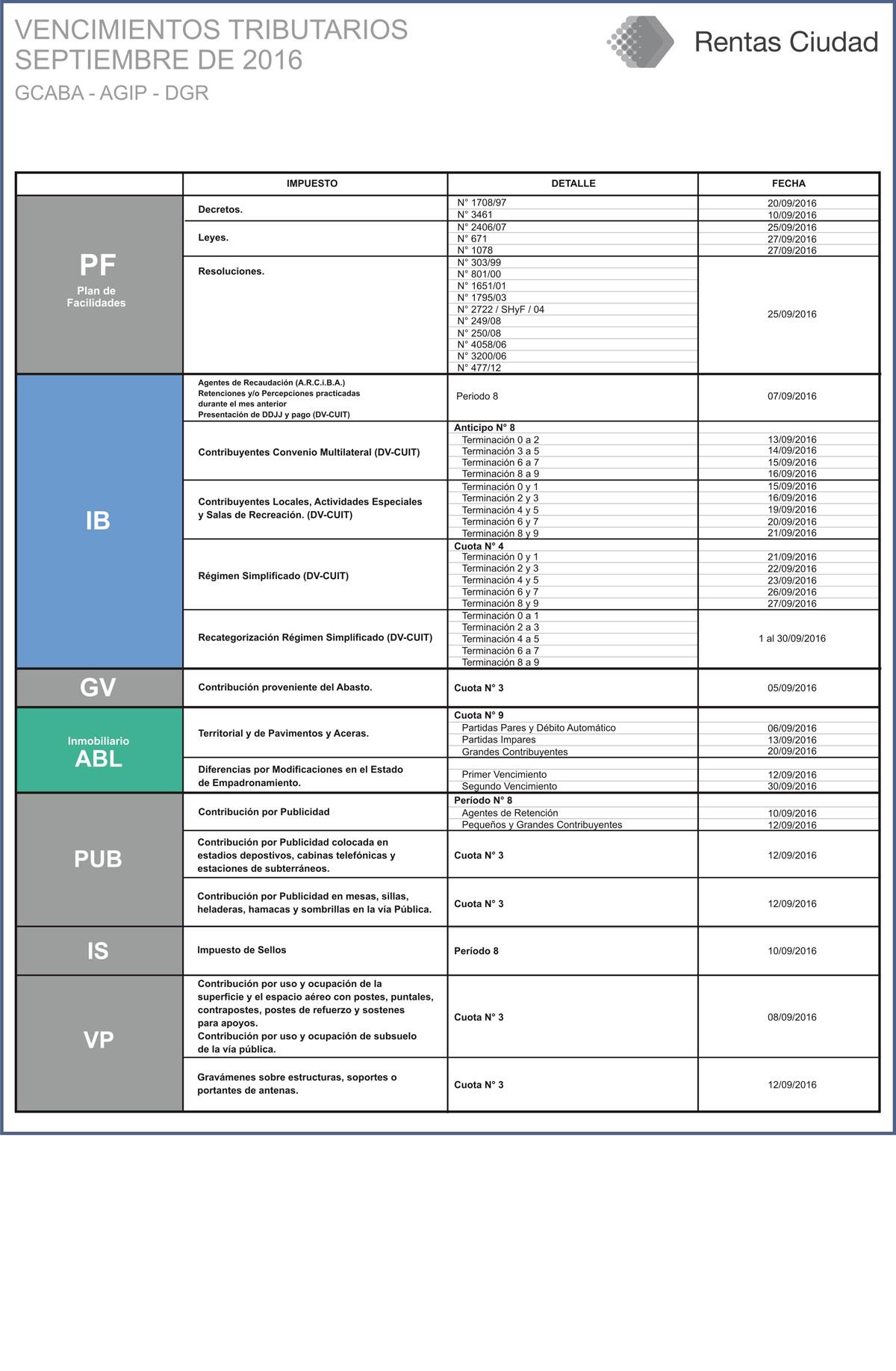 Imprimir Calendario Julio Agosto Y Septiembre 2019 Más Actual Agip Calendario Mensual Of Imprimir Calendario Julio Agosto Y Septiembre 2019 Más Recientes 12 Calendarios De Descarga Gratis Calendarios 2016 Para Imprimir