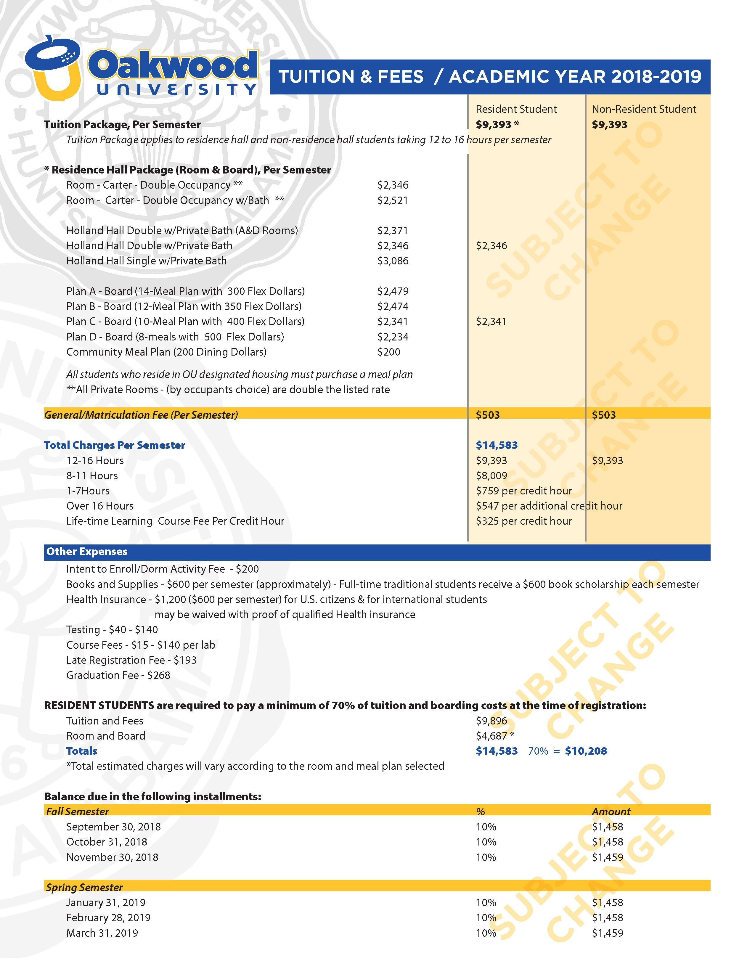 Calendar 2019 In Excel with Indian Holidays Actual Home Oakwood University Of Calendar 2019 In Excel with Indian Holidays Más Recientes It Sicherheits Technologie Und Management Informationen News Und