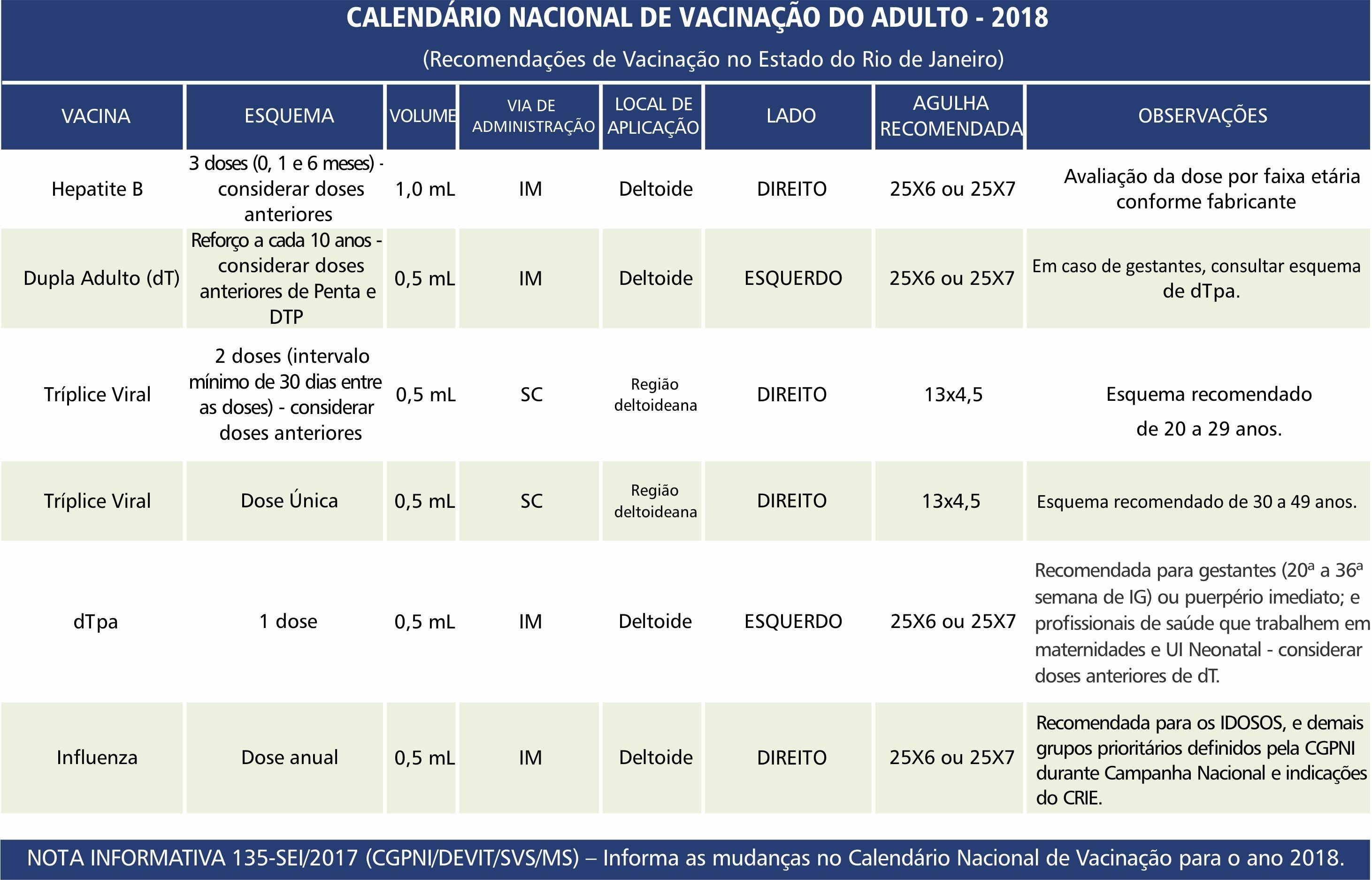 Tabela Calendario Vacina§£o Adulto os 1871