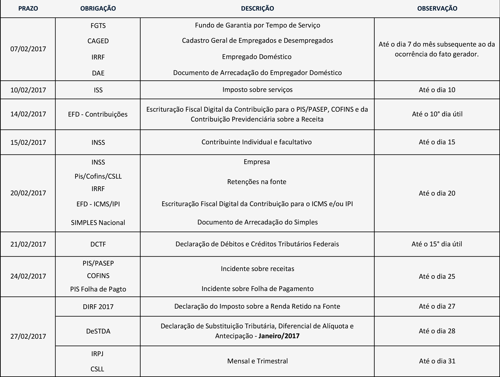 Fevereiro 2017 Agenda Fiscal e tabelas de recolhimento de impostos