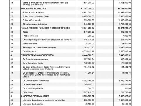 Calendario 2019 Junta De andalucia Actual Boe Documento Boe A 2018 9268
