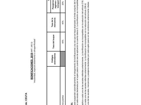 Calendario Escolar 2018 Y 2019 Sep 185 Dias Más Recientes Boe Documento Consolidado Boe A 2018 9268