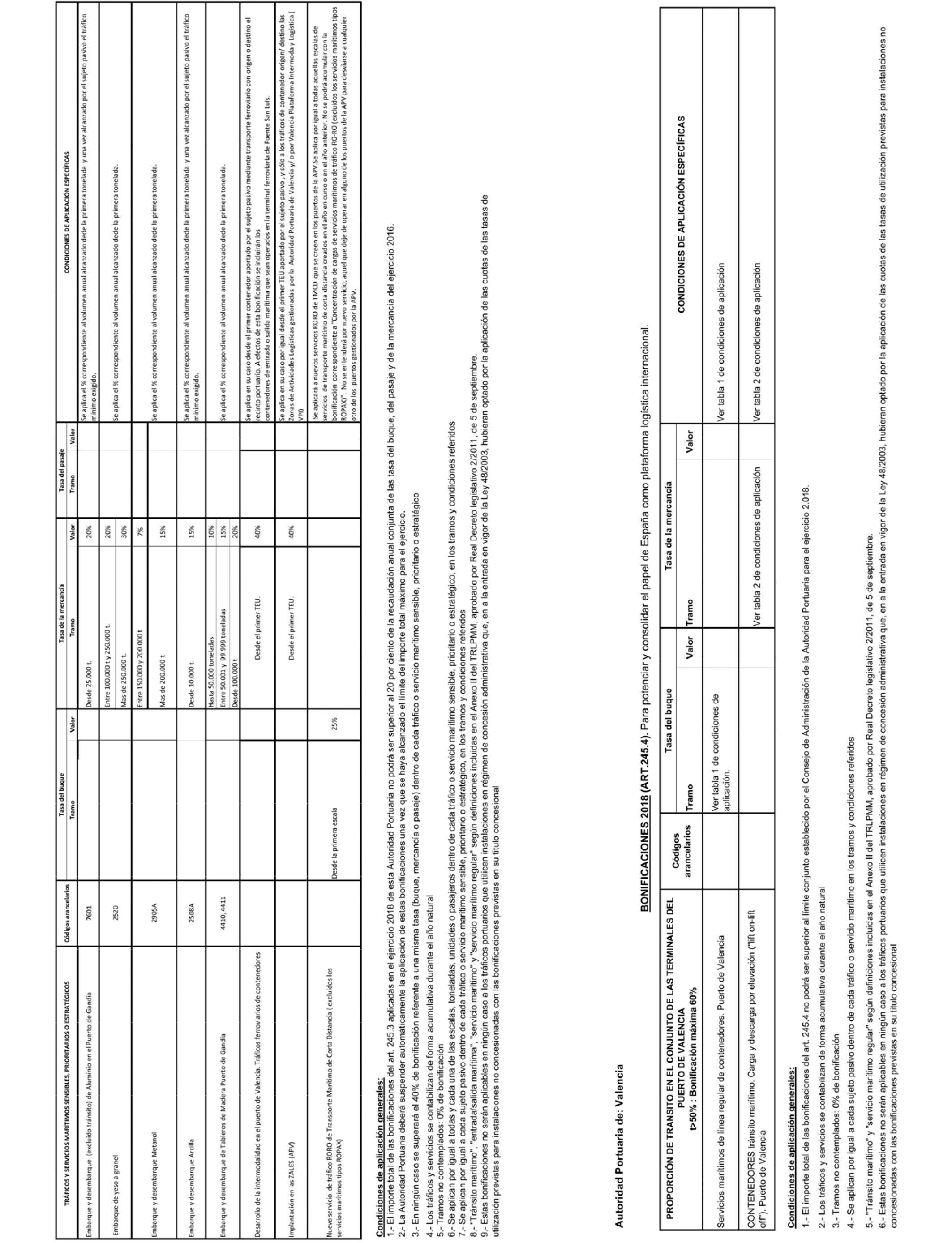 Calendario Escolar 2019 Logroño Más Populares Boe Documento Boe A 2018 9268 Of Calendario Escolar 2019 Logroño Más Recientemente Liberado Boe Documento Boe A 2018 9268