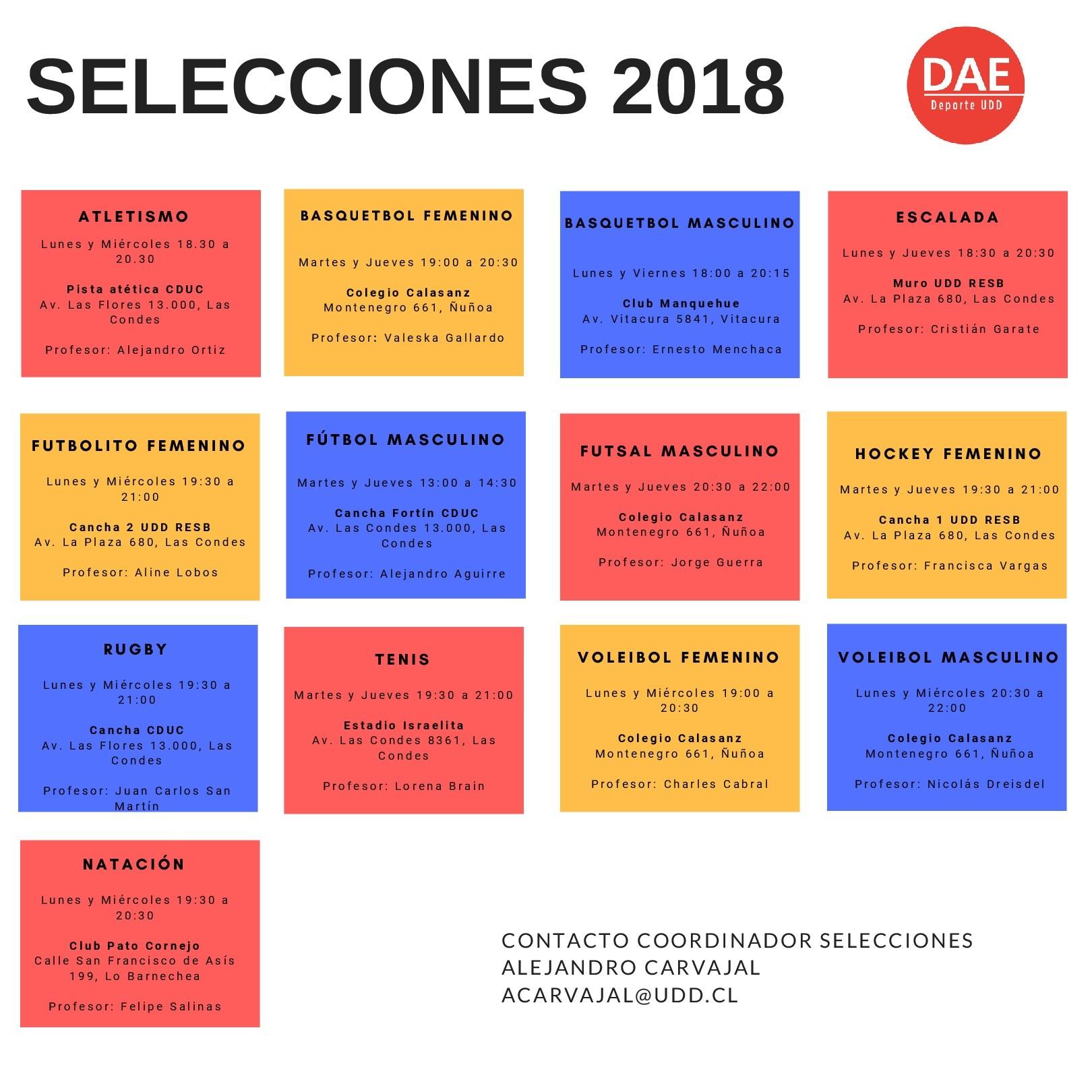SELECCIONES 2018