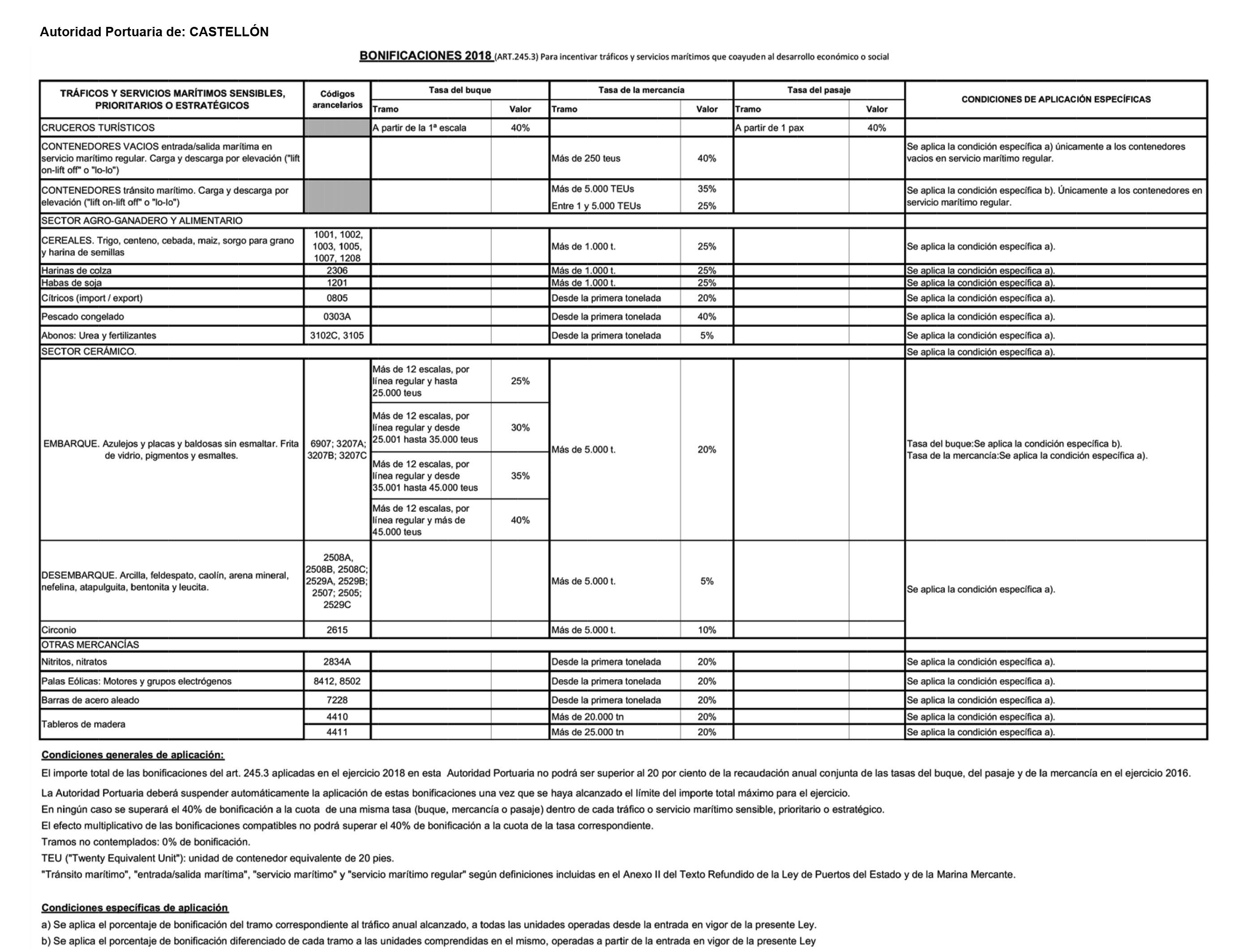 Calendario Laboral 2019 Bilbao Más Recientes Boe Documento Consolidado Boe A 2018 9268 Of Calendario Laboral 2019 Bilbao Más Recientemente Liberado Boe Documento Consolidado Boe A 2018 9268