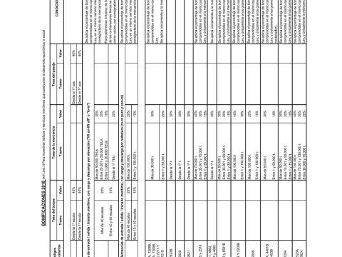 Calendario Laboral 2019 Madrid Capital Boe Más Recientemente Liberado Boe Documento Consolidado Boe A 2018 9268