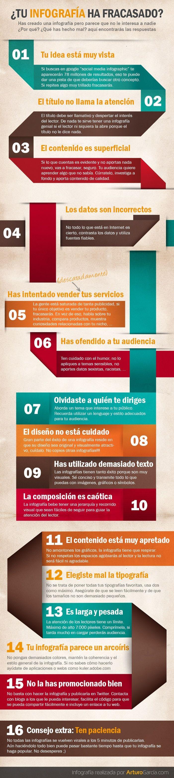 Calendario Para Imprimir 2019 De Mexico Más Actual 56 Best Infographics Images On Pinterest