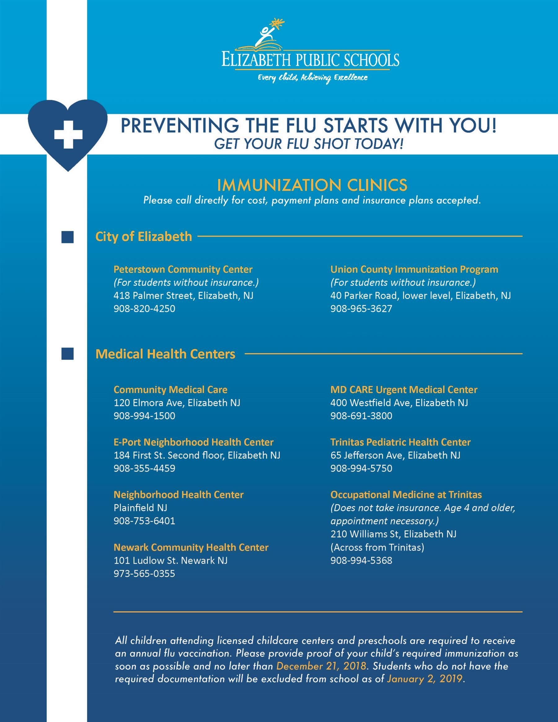 PREVENTING THE FLU STARTS WITH YOU GET YOUR FLU SHOT TODAY