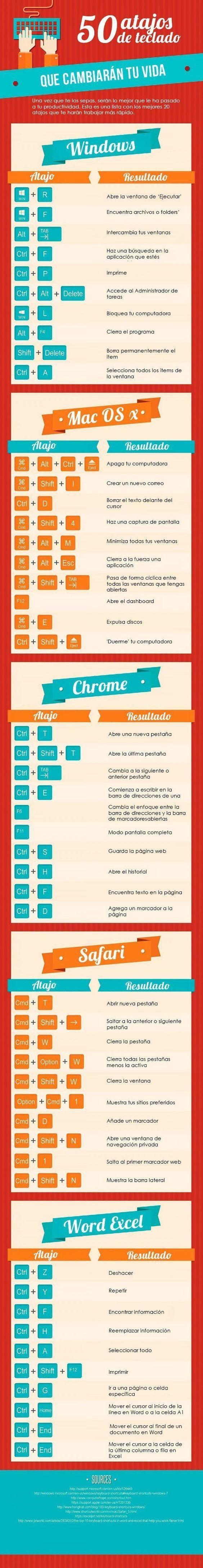Muchas infografias utiles