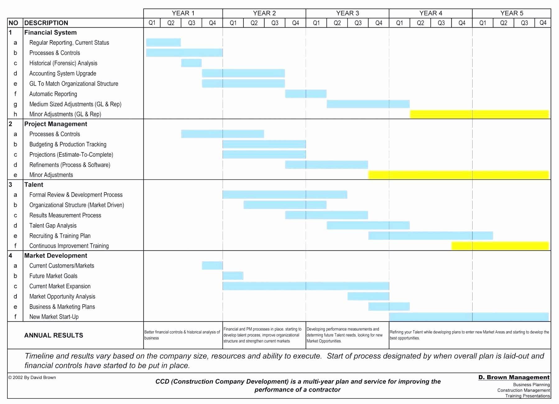 Excel Kalender Vorlage Galerien Einzigartiges Excel Vorlage Kalender