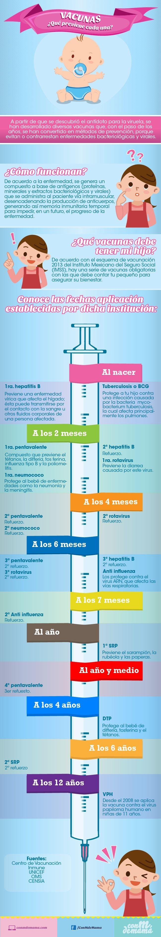 Vacunas ¿que previene cada una