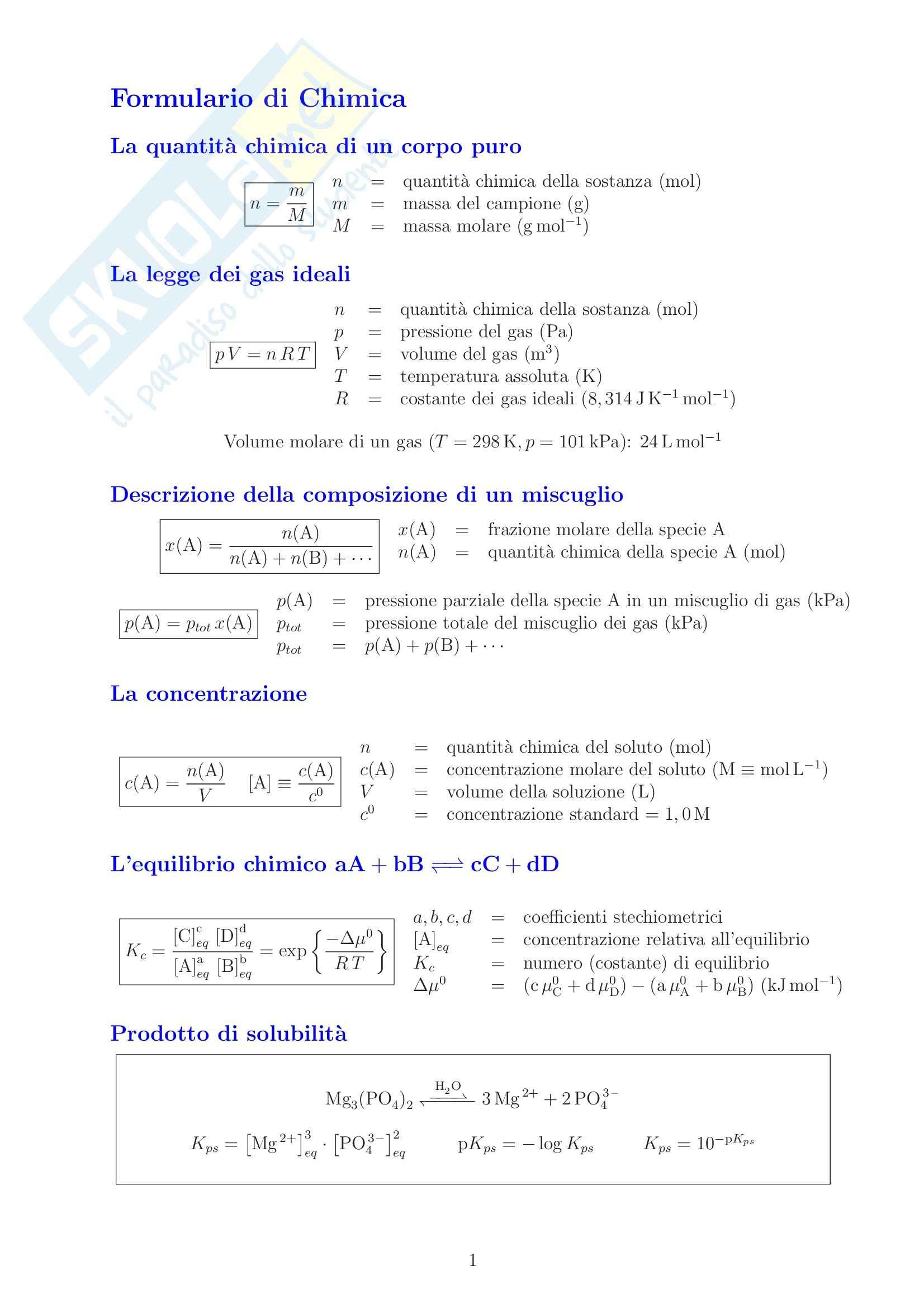 Chimica formulario Pag 1