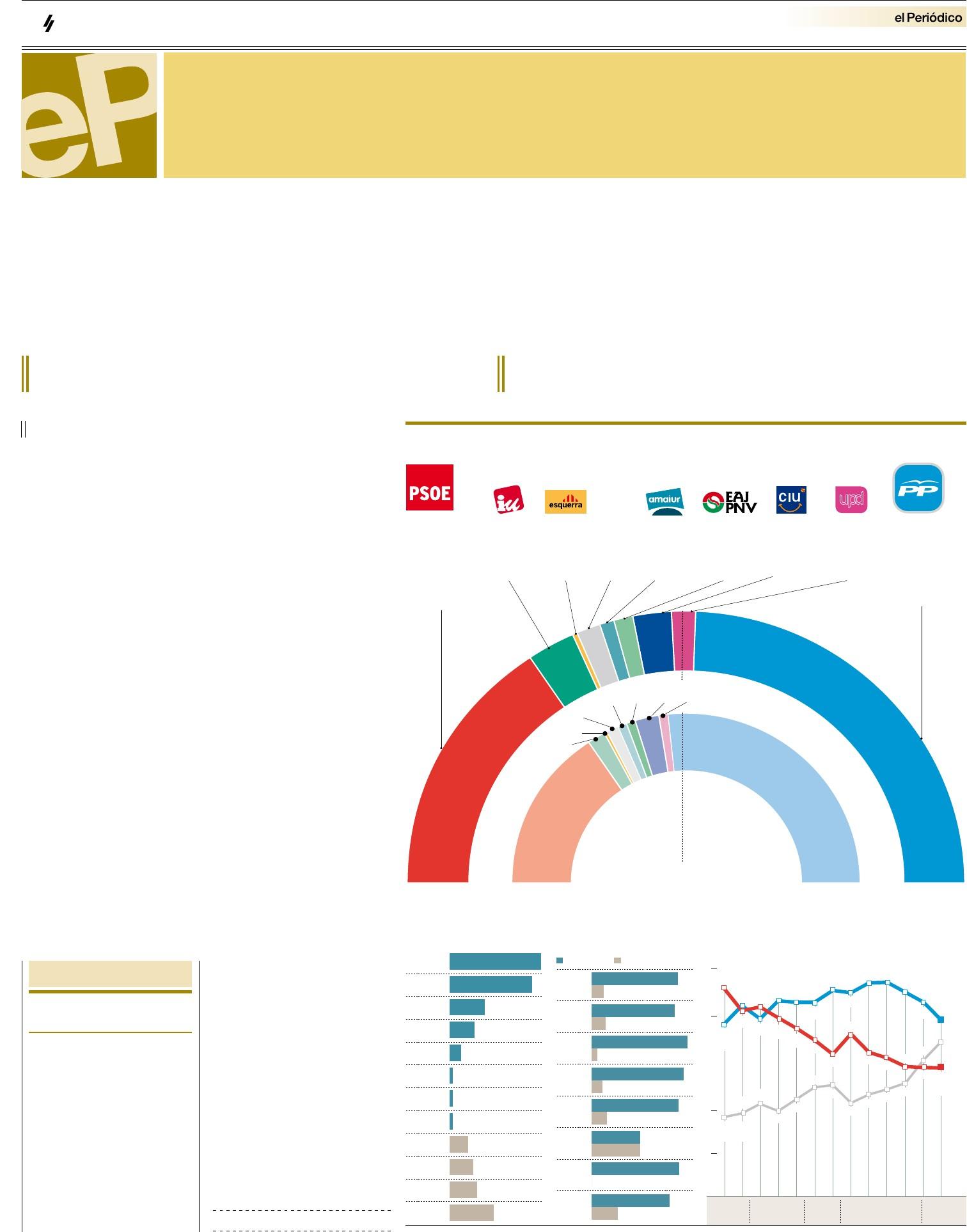 Calendario 2019 Argentina Para Imprimir Con Feriados Puente Más Recientes Diario 2506 [pdf Document]