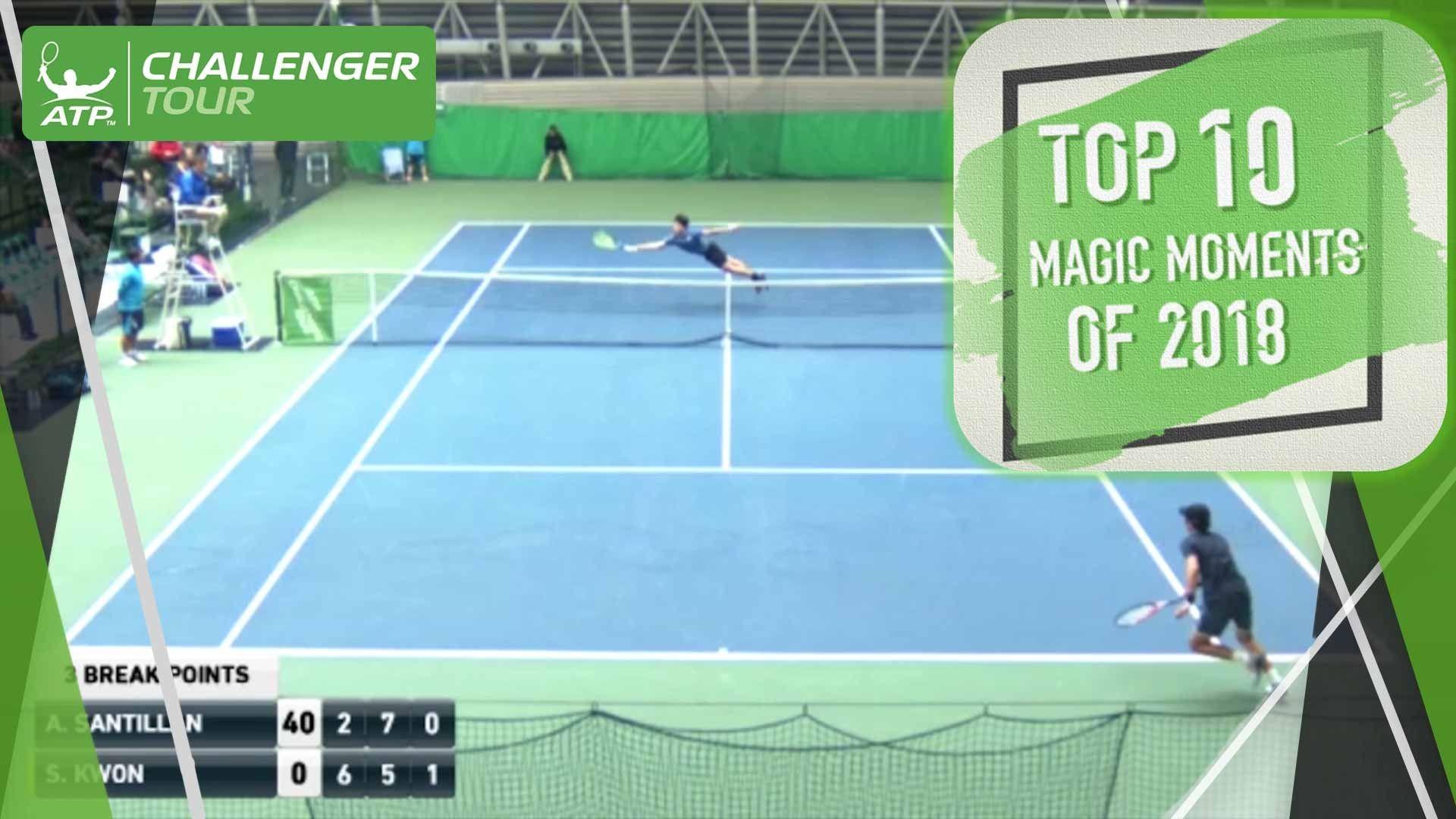 ATP Challenger Tour ATP Tour