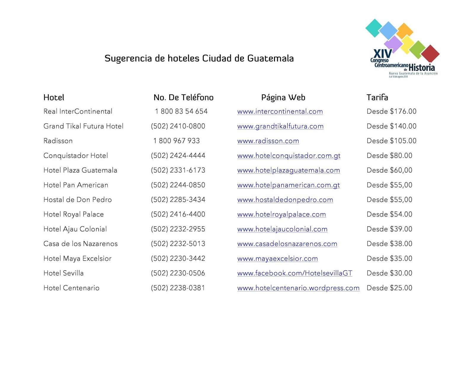Las sedes del Congreso están todas ubicadas en un radio no mayor de 9 cuadras en la Zona 1 de la Ciudad de Guatemala Centro Hist³rico o se indica a