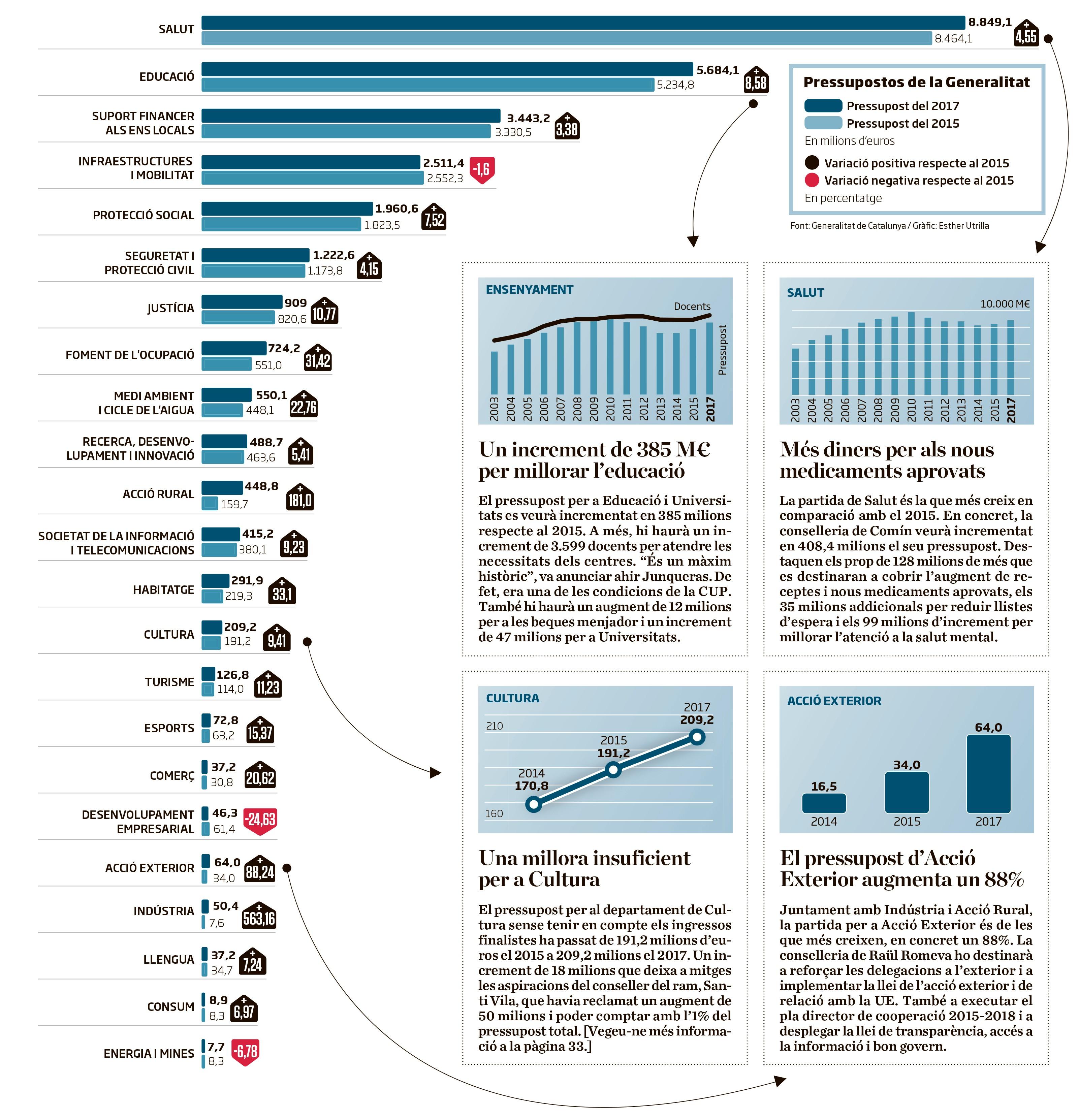 Hilo de Catalu±a economa y poltica [Archivo] Foros de Economa hipotecas y bolsa