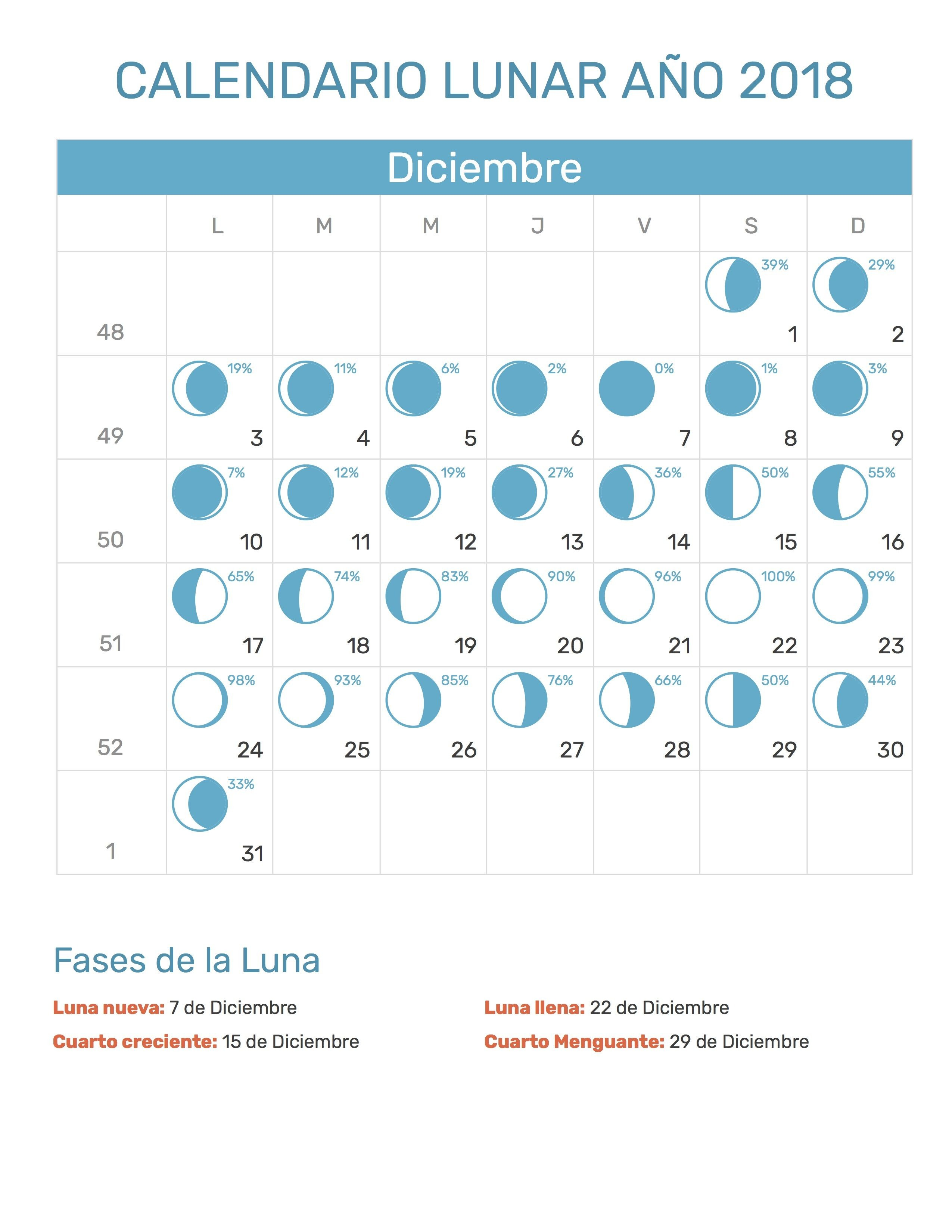 Pin de Calendario Hispano en Calendario Lunar a±o 2018 Pinterest