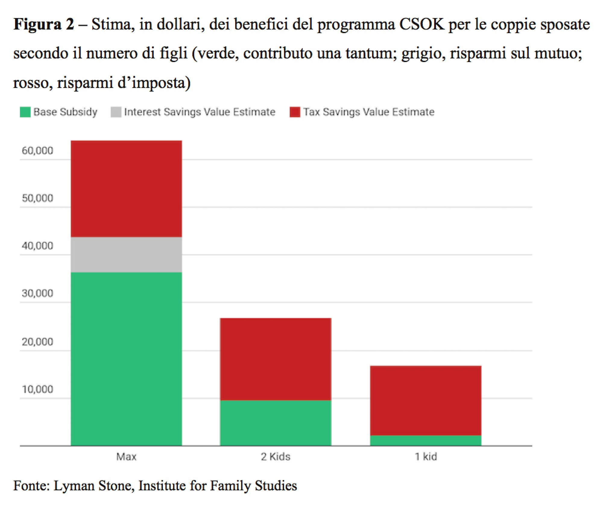 E presto per apprezzare l impatto di queste misure sulle nascite[5] La figura 3 riporta l andamento del numero medio di figli per donna TFT dal 1996 ad
