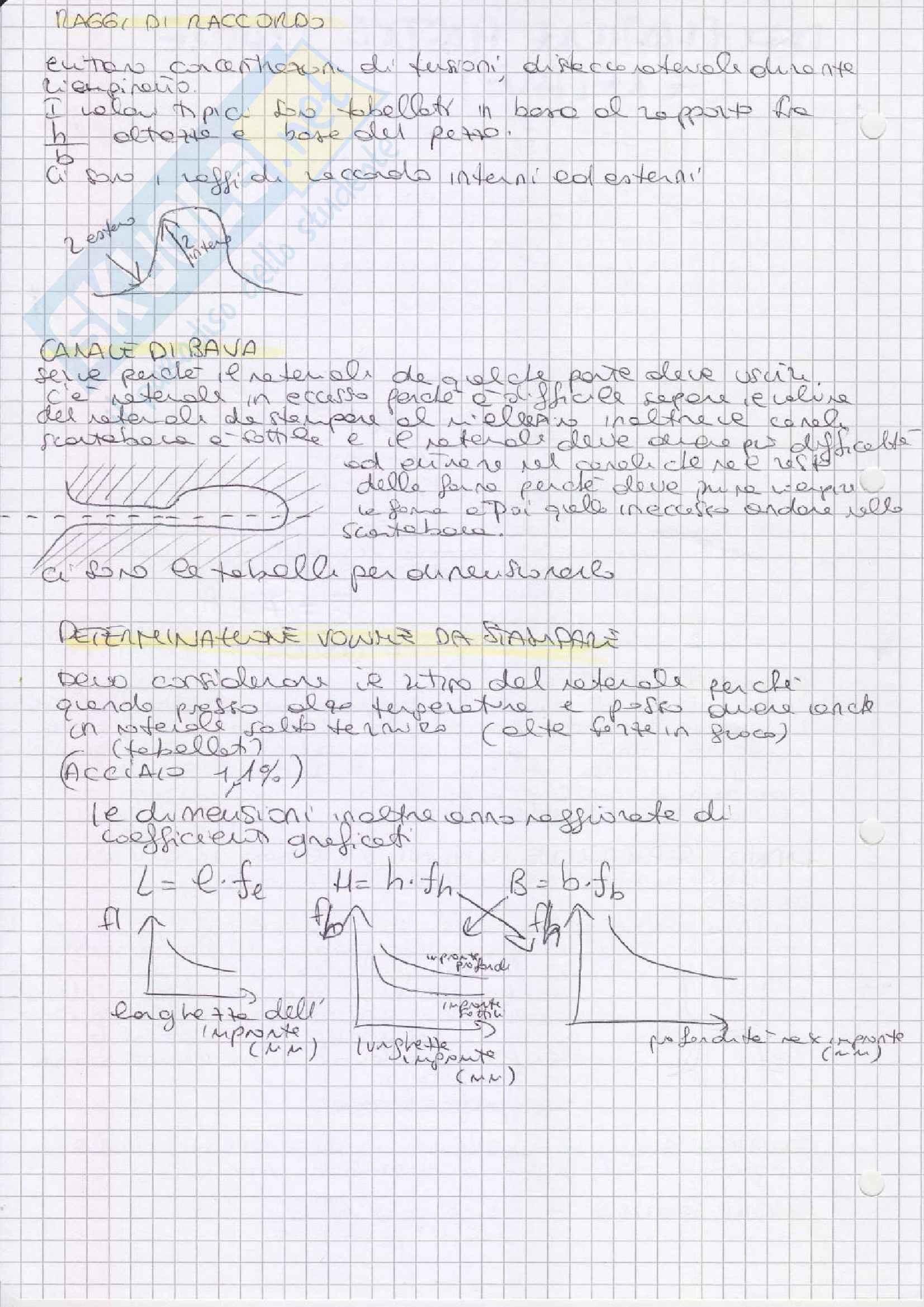 51 Tecnologia meccanica schemi domande ed esercizi esame svolti Pag