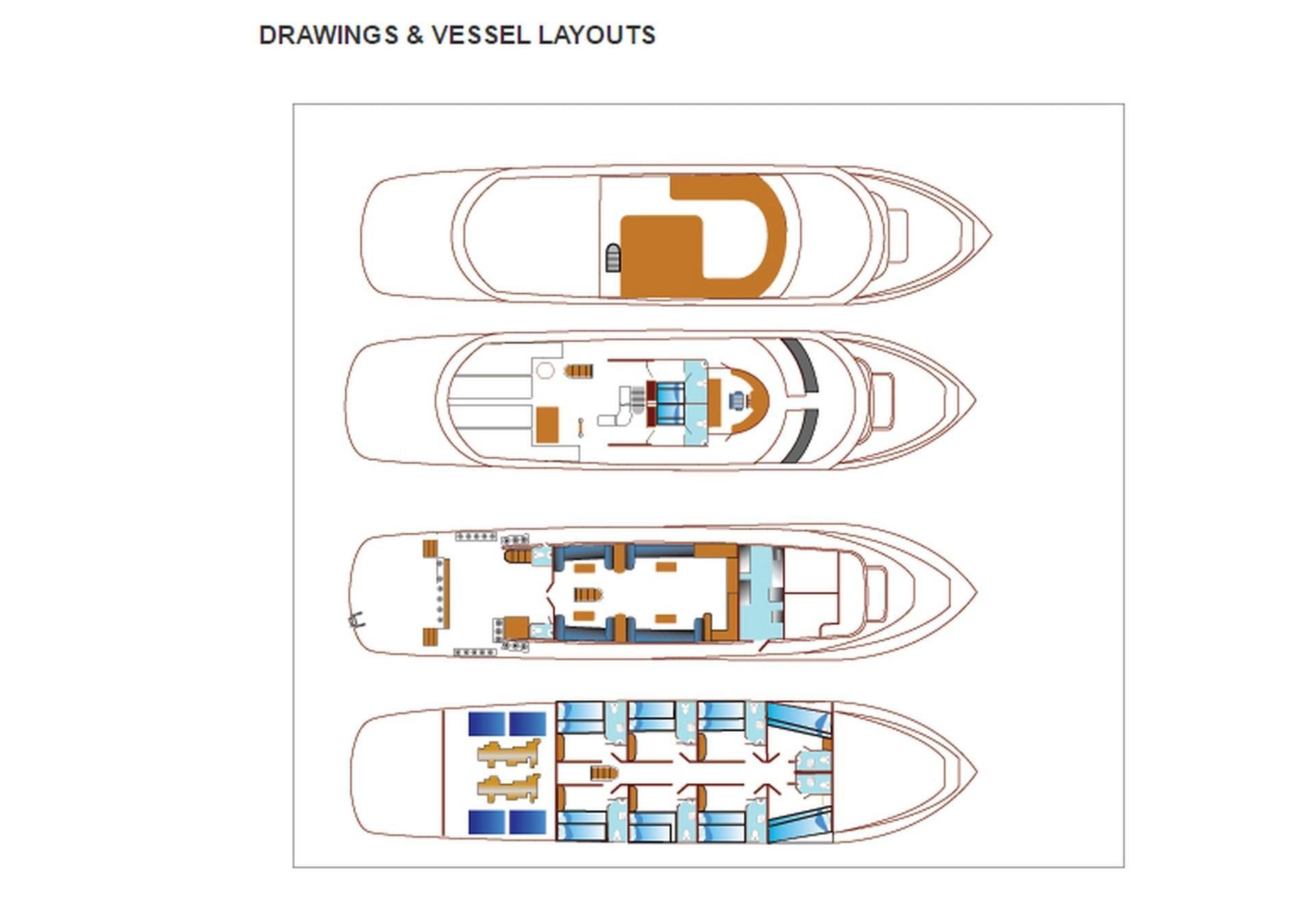 Plano de cubierta