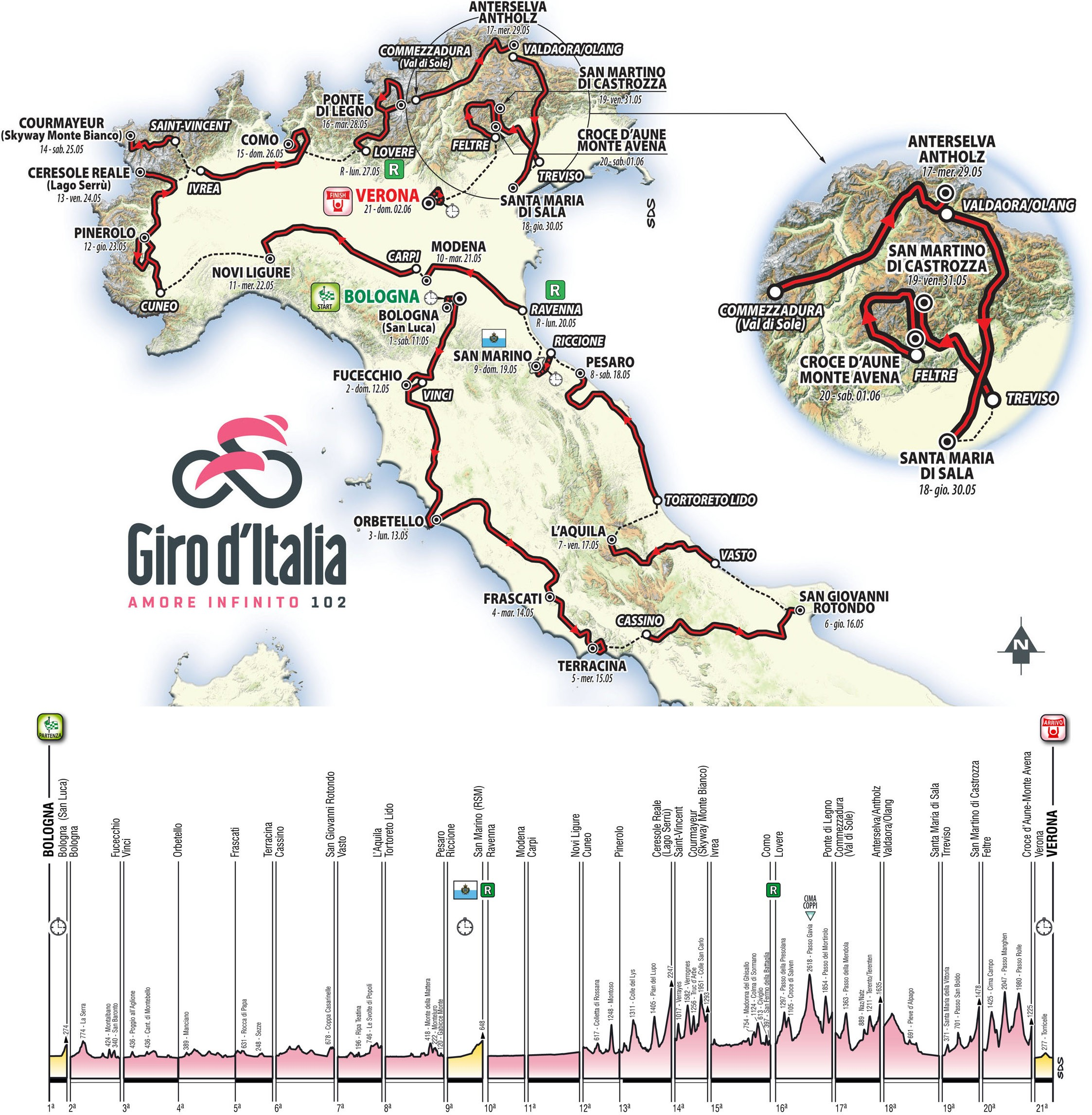 Calendario Colombia 2019 Colombia Más Caliente 2019 Giro D Italia Live Video Preview Startlist Route Results Of Calendario Colombia 2019 Colombia Actual 2019 Giro D Italia Live Video Preview Startlist Route Results
