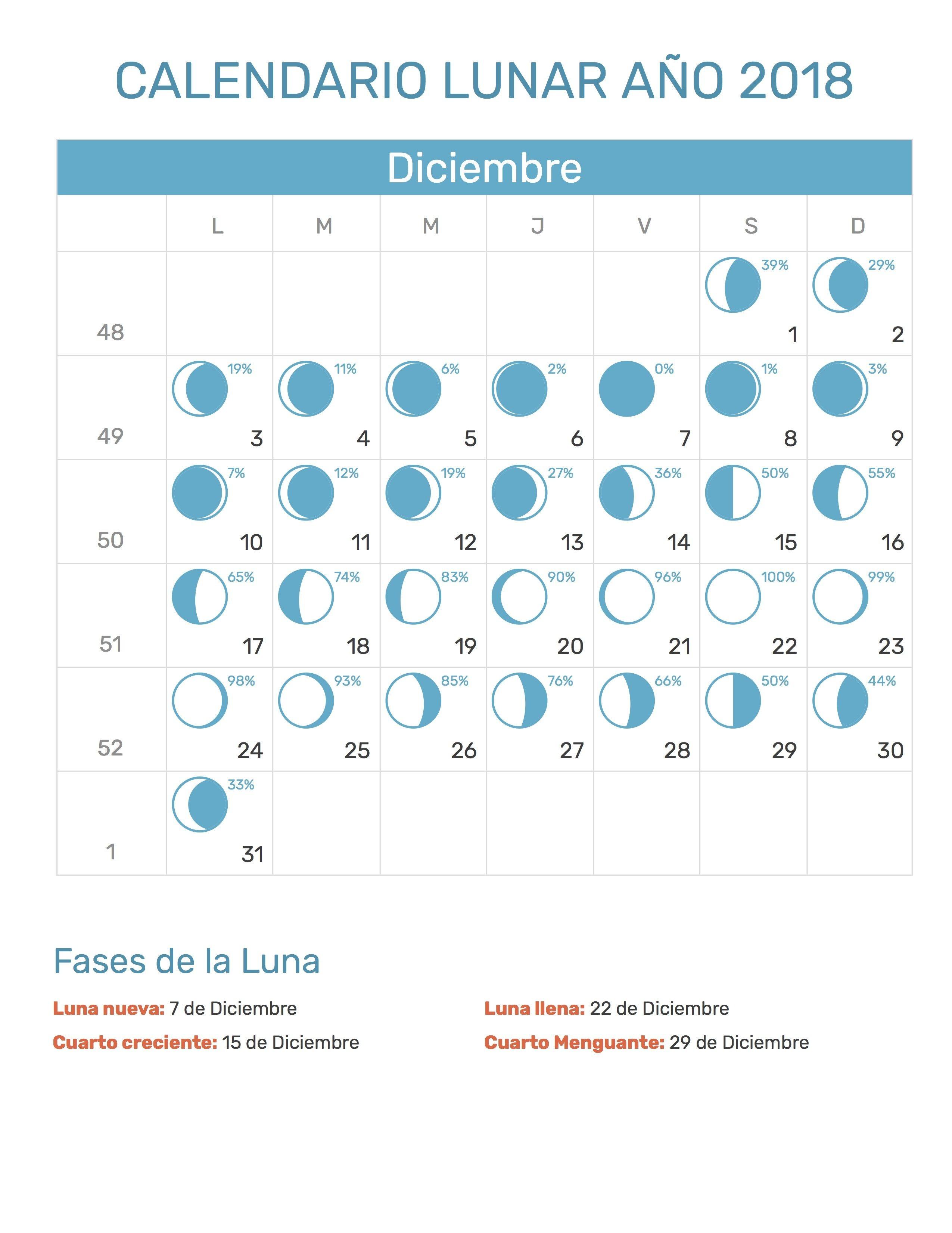Pin de Calendario Hispano en Calendario Lunar a±o 2018