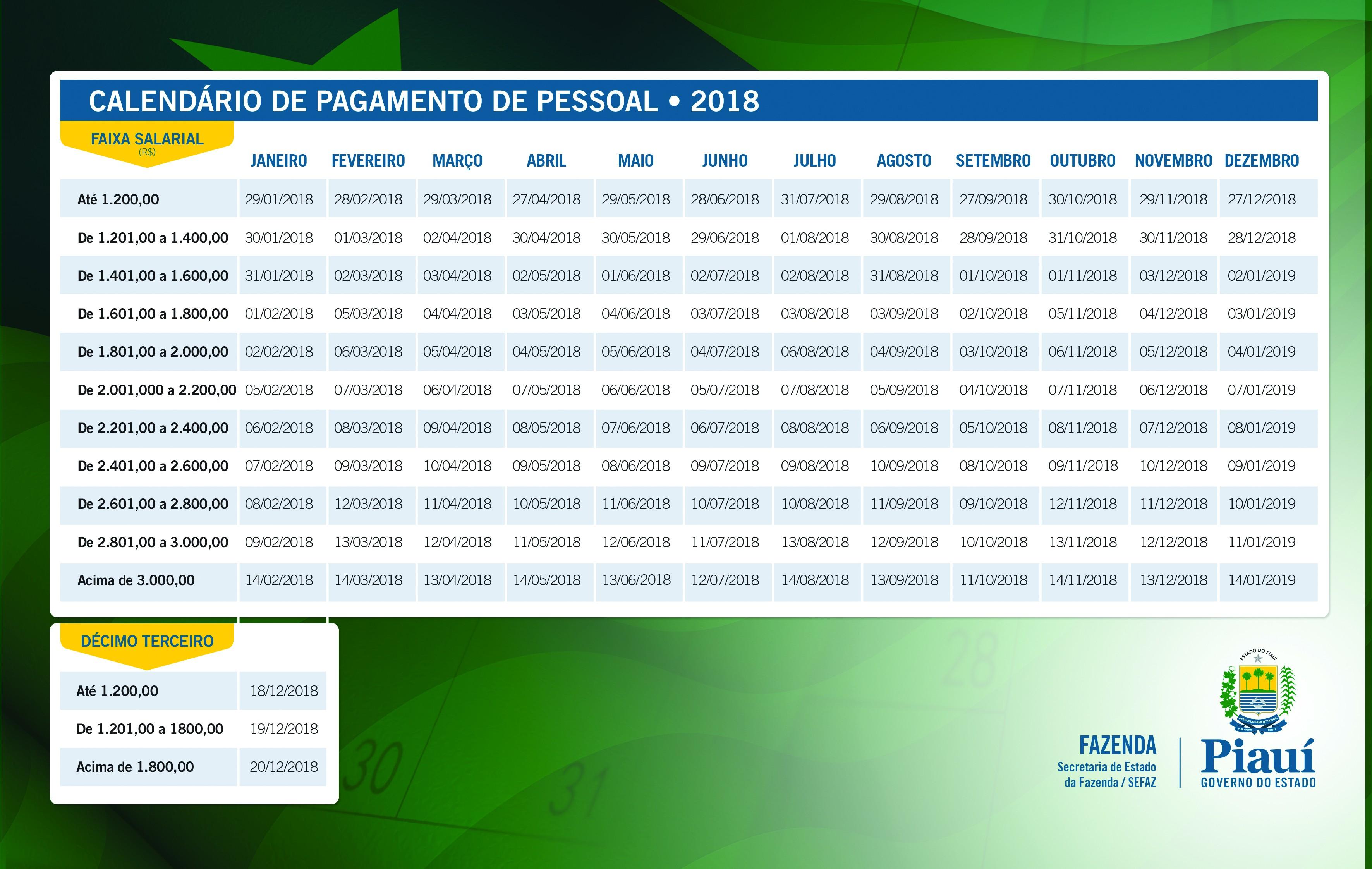 Contracheque line · Tabela de Pagamento