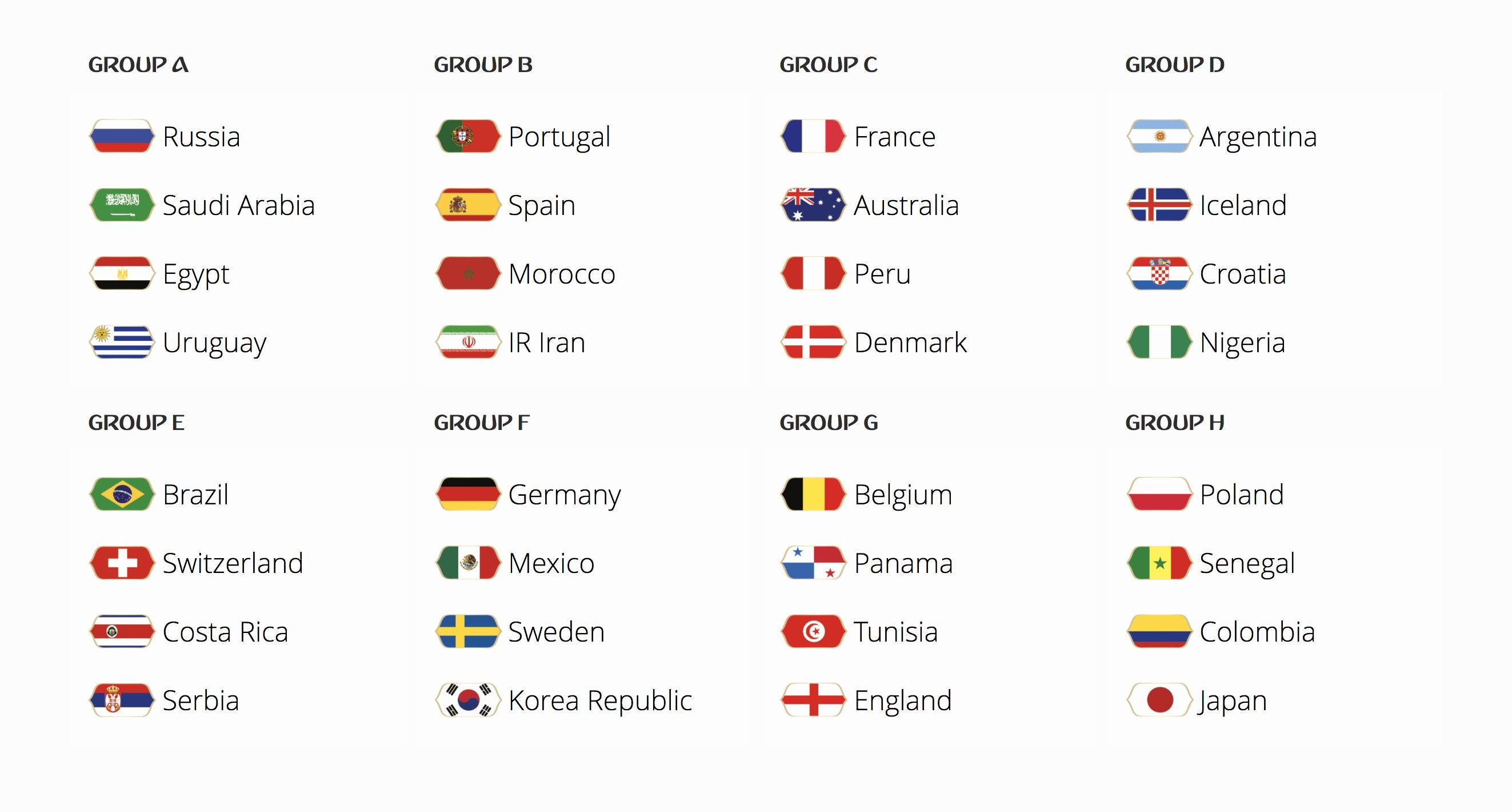 Calendario Fase Final Mundial Rusia 2019 Grupos Mundial Rusia 2018