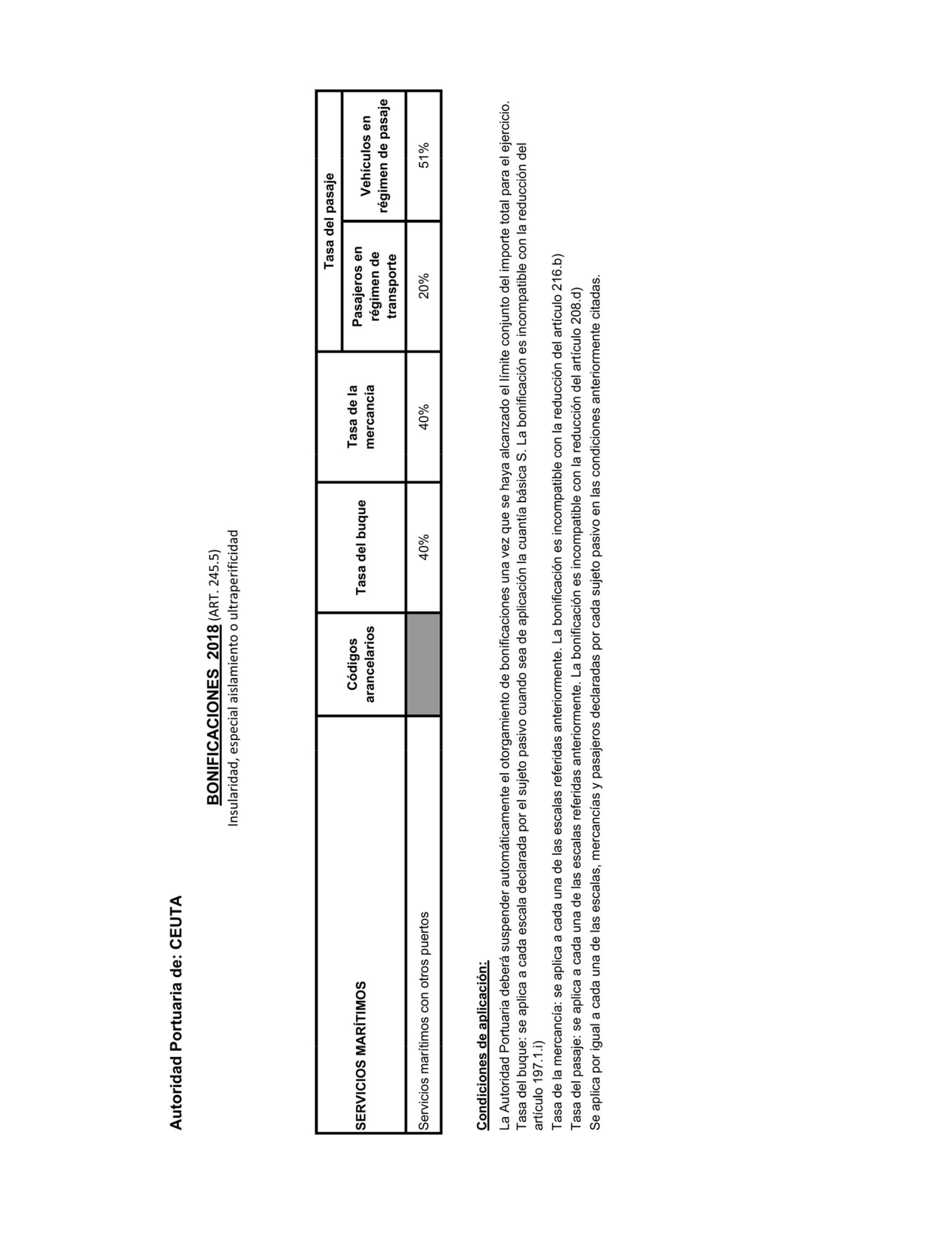 Calendario Escolar 2019 Illes Balears Actual Boe Documento Consolidado Boe A 2018 9268