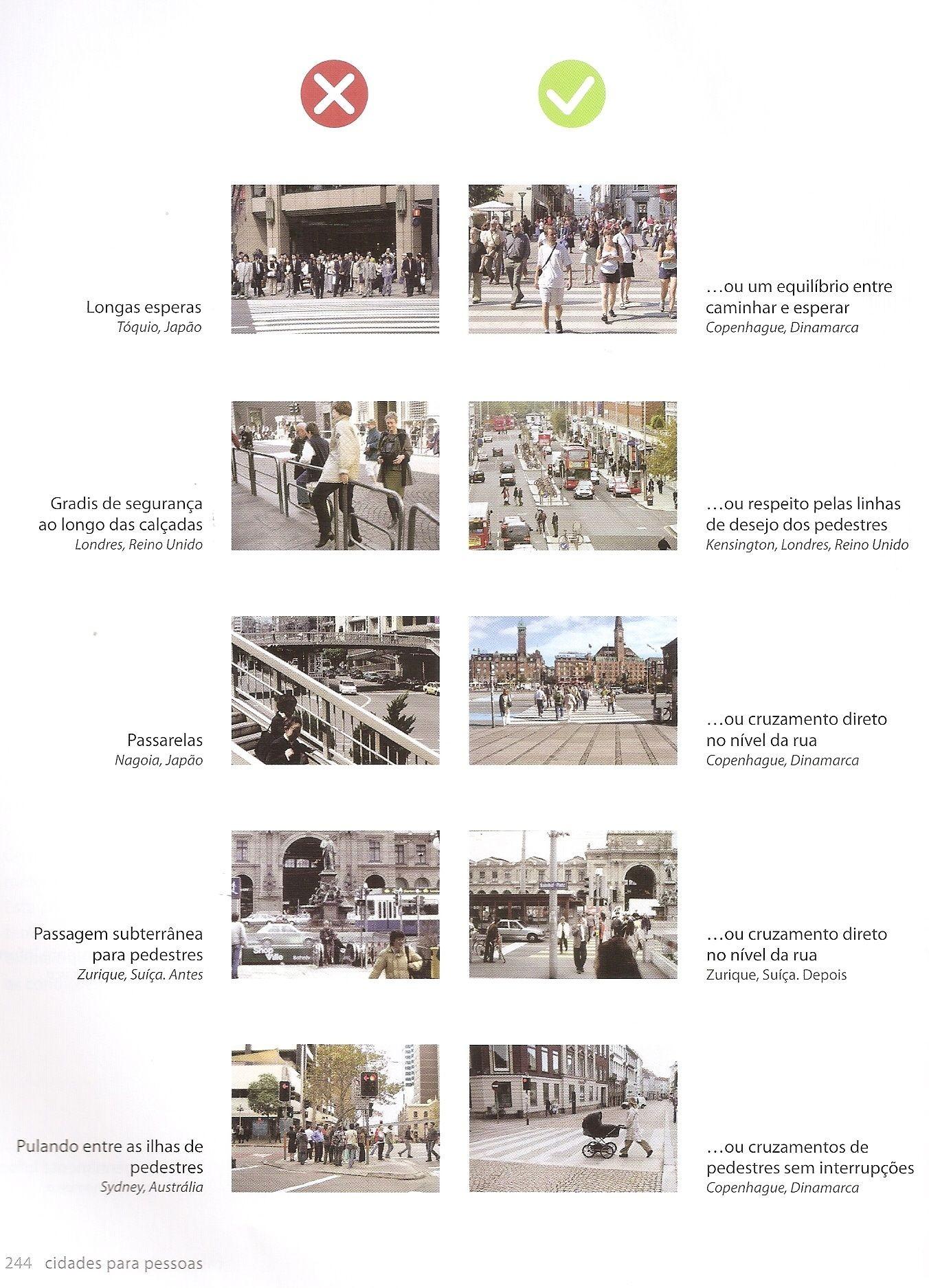 Cidade para Pessoas Jan Gehl