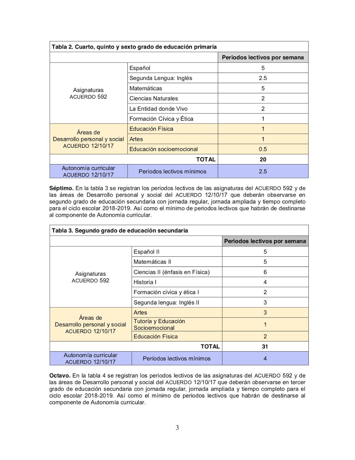 Calendario Escolar 2019 Sep Puebla Más Recientes Jefe De Ense±anza Zona 09 Secundarias Técnicas Junio 2018 Of Calendario Escolar 2019 Sep Puebla Más Populares Universidad De Costa Rica Sistema De Estudios De Posgrado Maestra