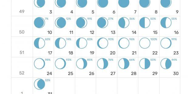 Calendario Escolar Diciembre 2019 Más Caliente Pin De Calendario Hispano En Calendario Lunar A±o 2018