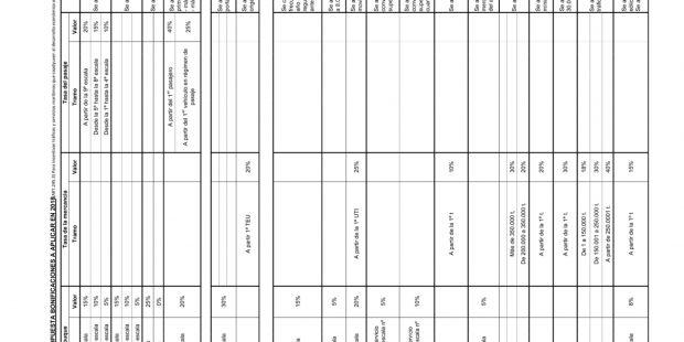 Calendario Festivos 2019 Alicante Más Recientemente Liberado Boe Documento Consolidado Boe A 2018 9268