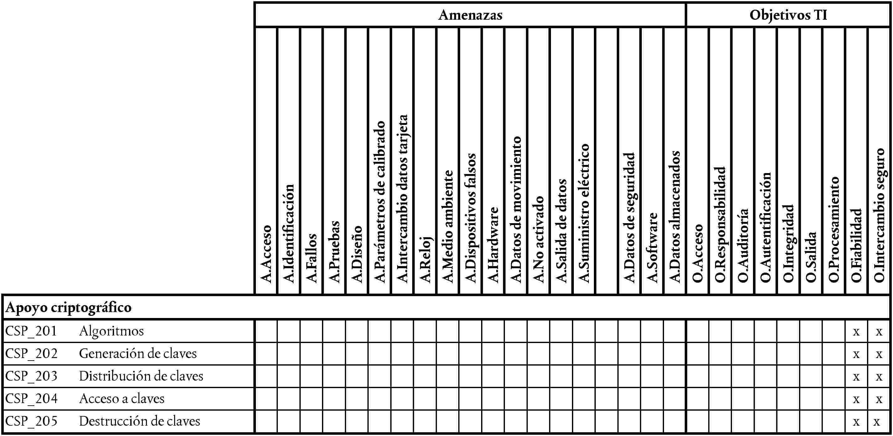 Calendario Imprimir Septiembre Más Reciente Texto Consolidado R3821 — Es — 01 10 2012