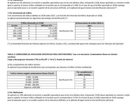 Calendario Laboral 2019 Comunidad Valenciana Boe Más Recientes Boe Documento Boe A 2018 9268