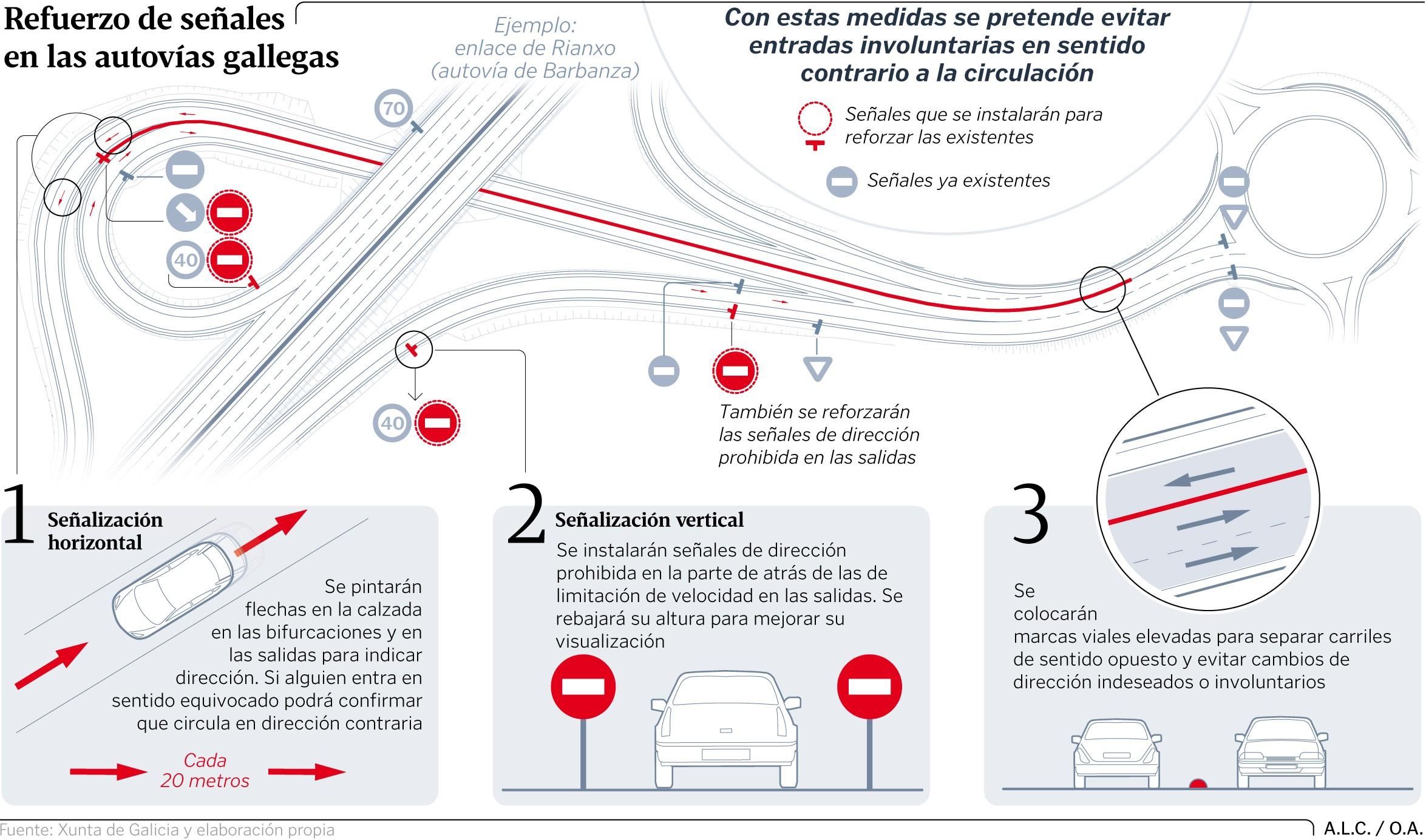 Calendario Laboral 2019 Xunta Galicia Más Recientes La Fiscala Plantea Que Los Psicotécnicos Vean Los Datos Médicos De