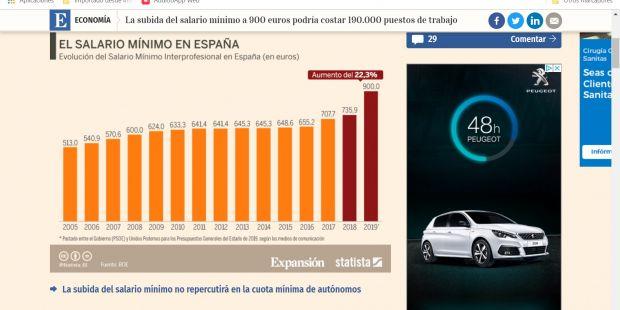 Calendario Laboral España 2019 Boe Más Recientemente Liberado 10 Claves De La Nueva