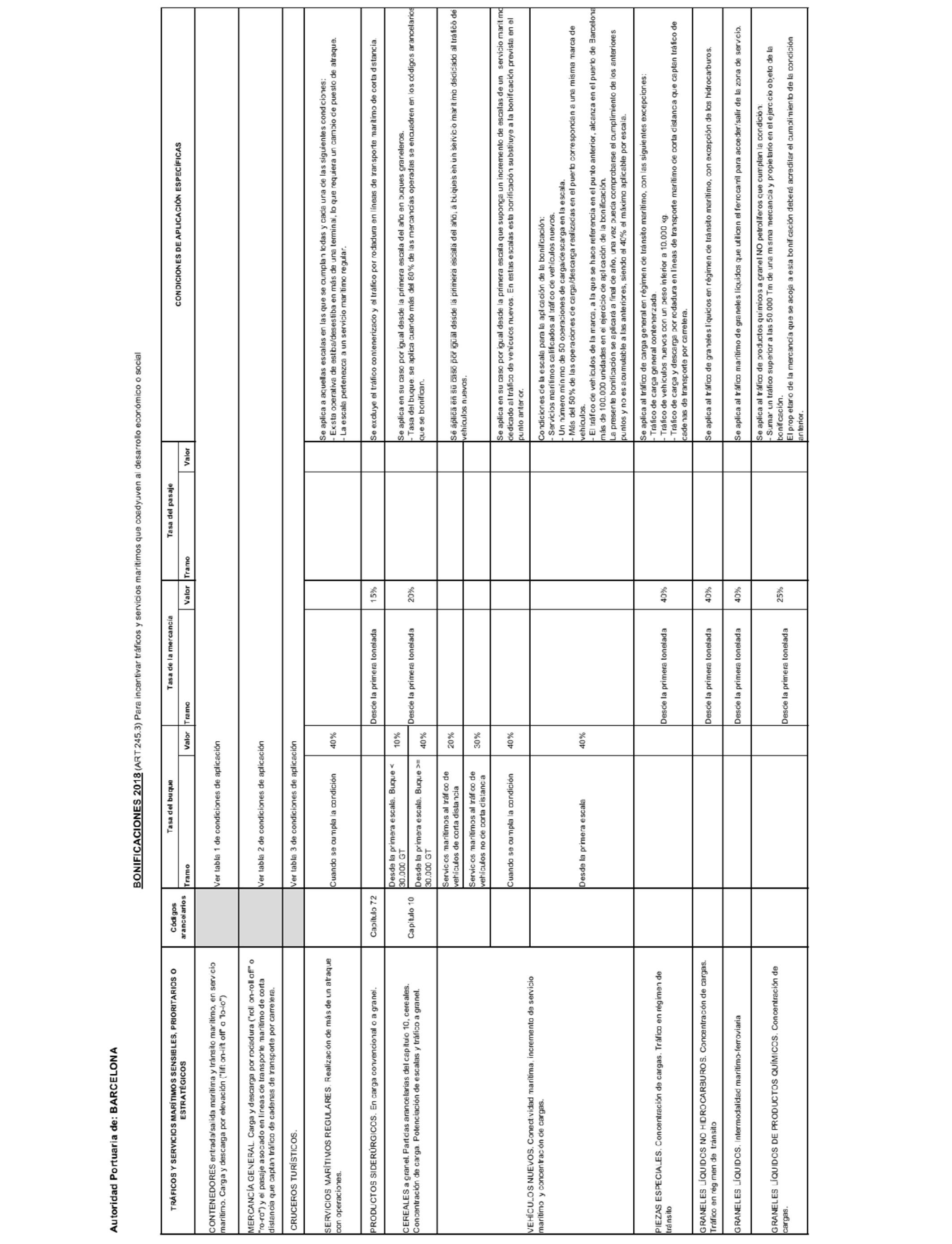 Calendario Laboral Oficial Barcelona 2019 Más Populares Boe Documento Consolidado Boe A 2018 9268 Of Calendario Laboral Oficial Barcelona 2019 Más Recientes Boe Documento Consolidado Boe A 2018 9268