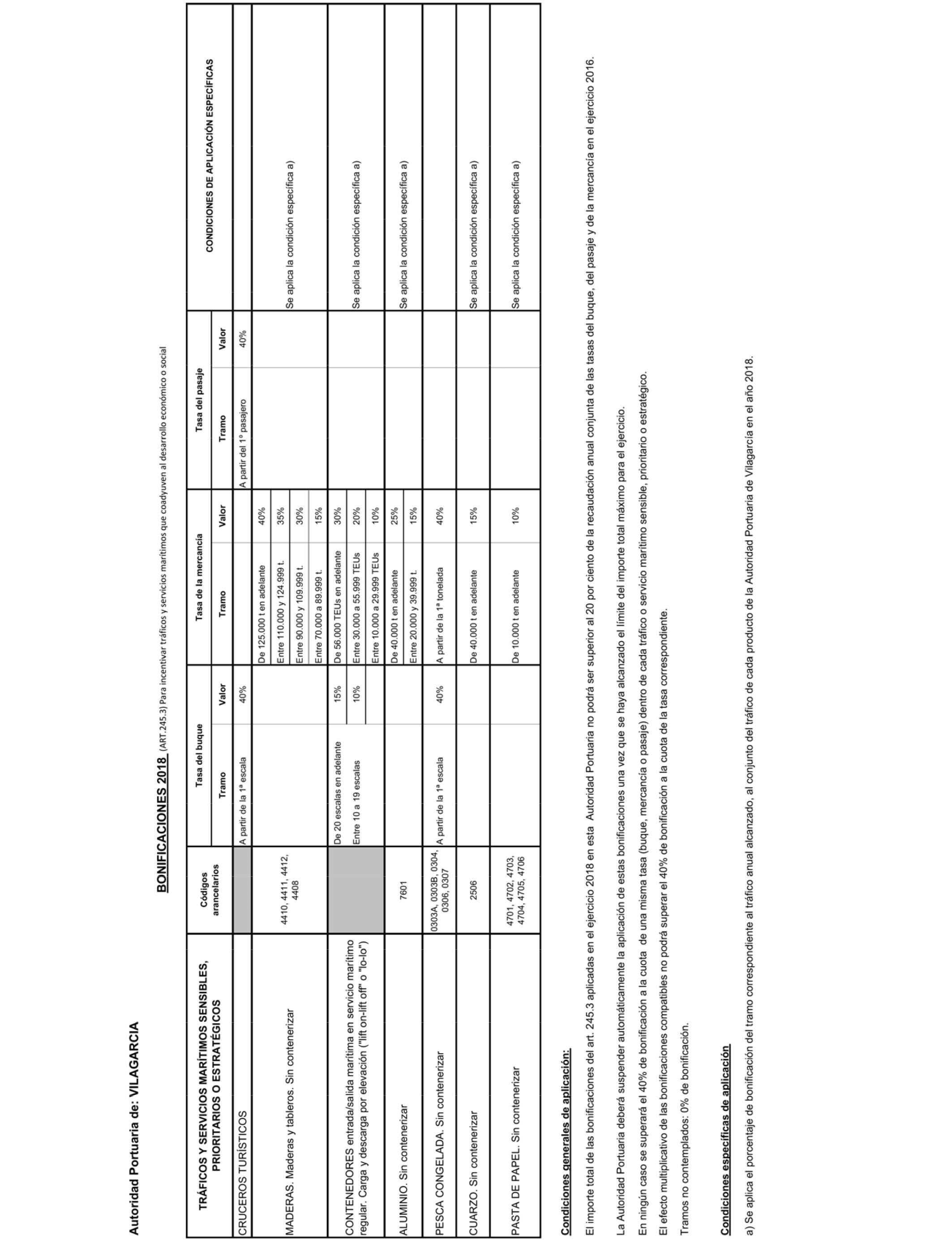 Calendario Laboral Oficial Barcelona 2019 Más Recientes Boe Documento Consolidado Boe A 2018 9268 Of Calendario Laboral Oficial Barcelona 2019 Más Actual eventos