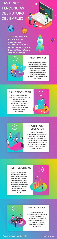 Las 5 tendencias del futuro del empleo infografa